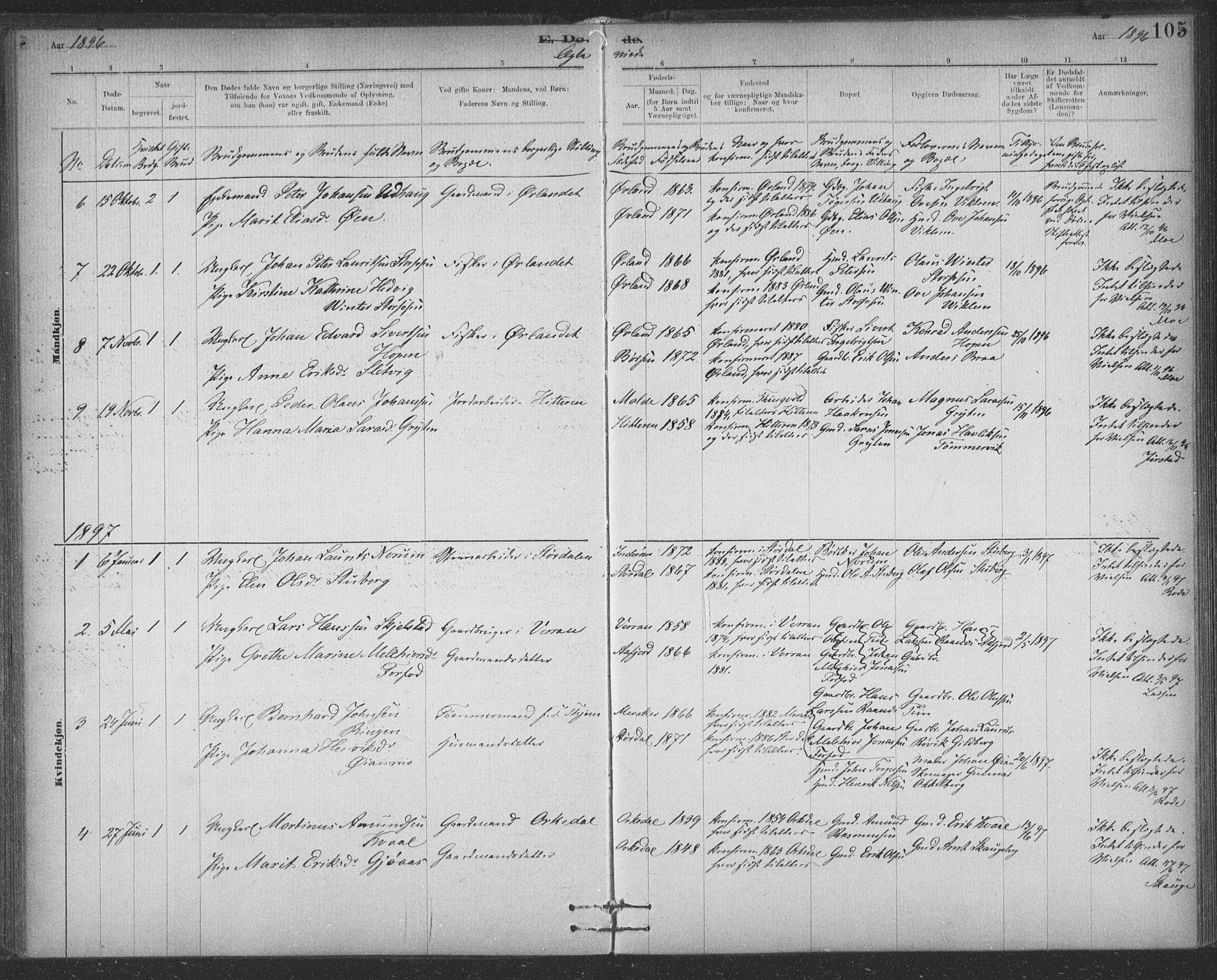 SAT, Ministerialprotokoller, klokkerbøker og fødselsregistre - Sør-Trøndelag, 623/L0470: Ministerialbok nr. 623A04, 1884-1938, s. 105