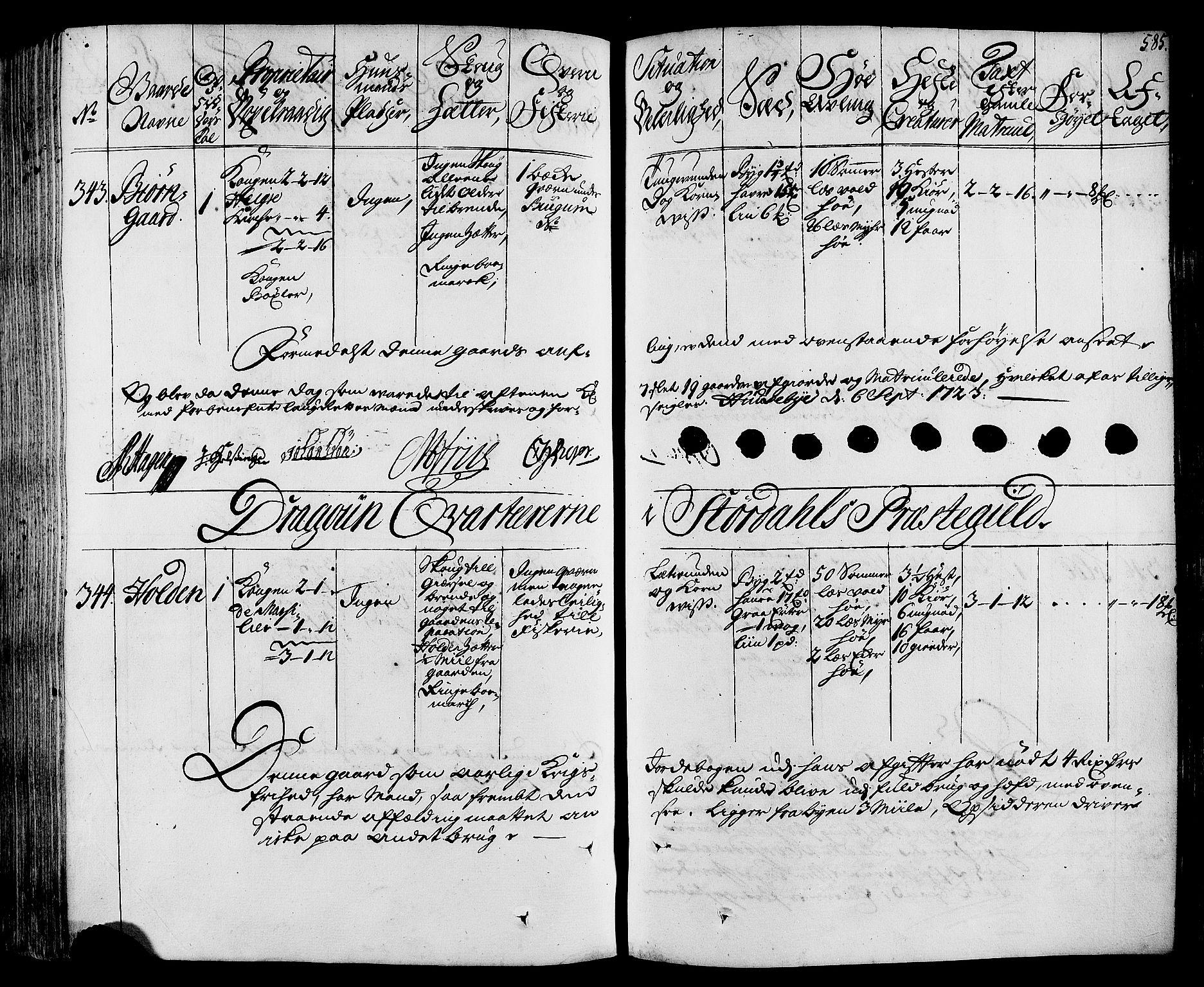 RA, Rentekammeret inntil 1814, Realistisk ordnet avdeling, N/Nb/Nbf/L0164: Stjørdal og Verdal eksaminasjonsprotokoll, 1723, s. 584b-585a