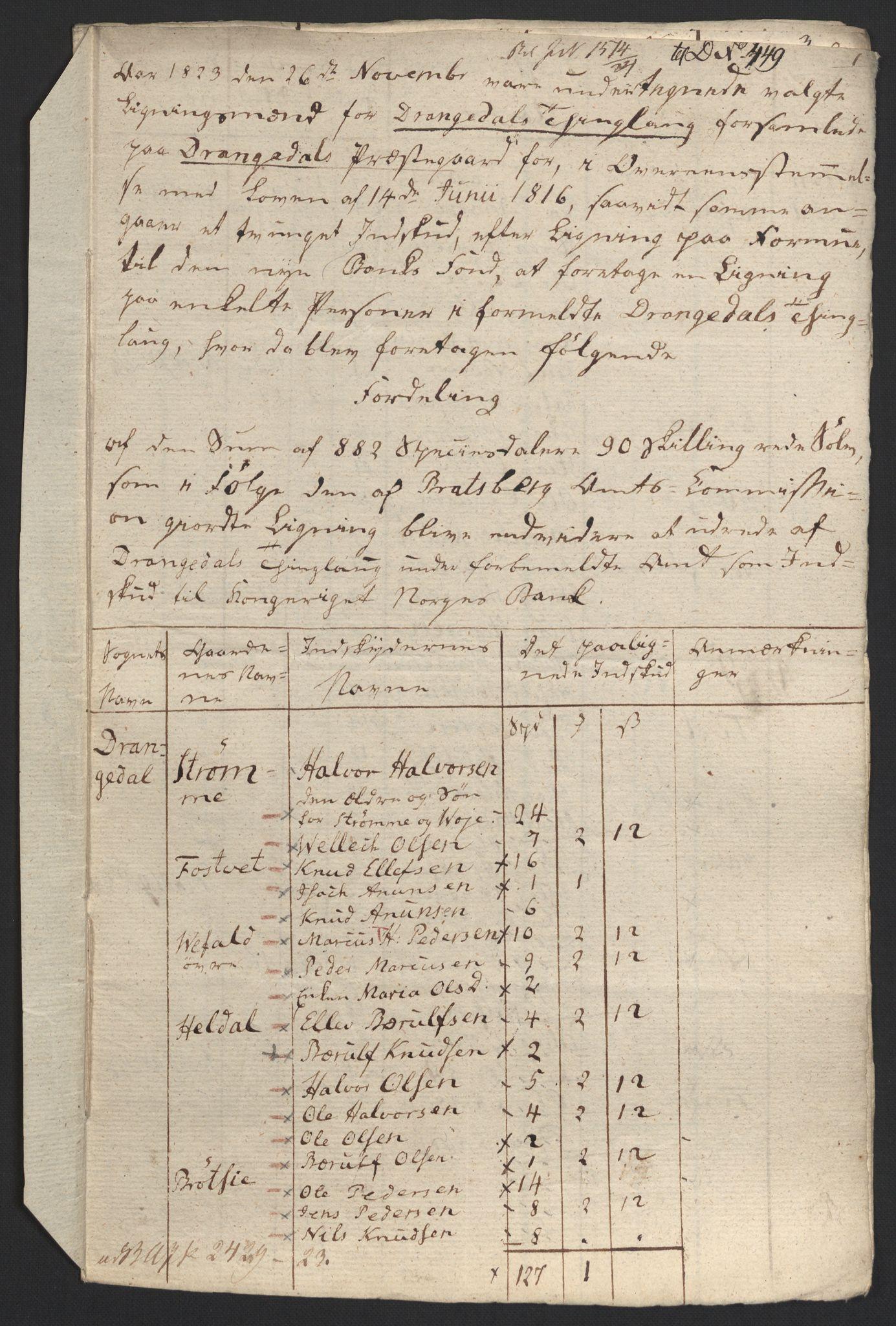 NOBA, Norges Bank/Sølvskatten 1816*, 1816-1824, s. 118