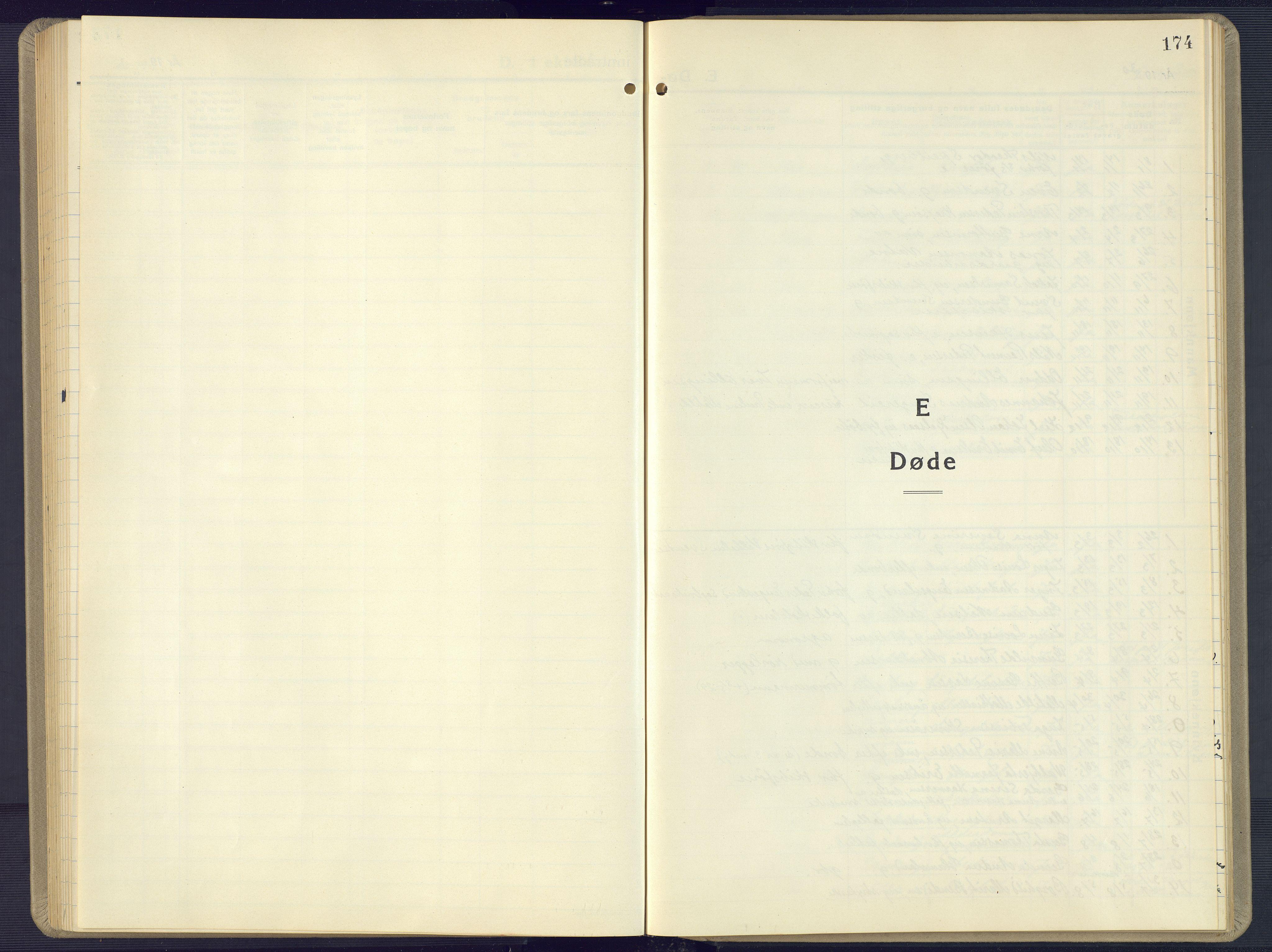 SAK, Vestre Moland sokneprestkontor, F/Fb/Fbb/L0008: Klokkerbok nr. B 8, 1930-1966, s. 174