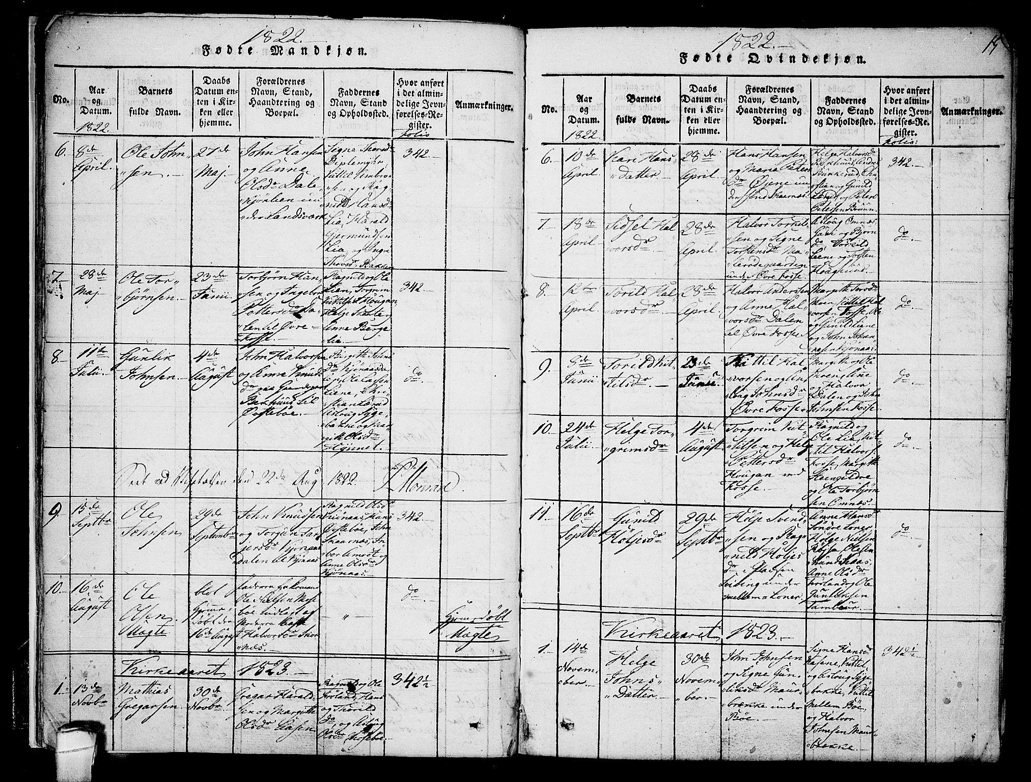 SAKO, Hjartdal kirkebøker, F/Fb/L0001: Ministerialbok nr. II 1, 1815-1843, s. 15