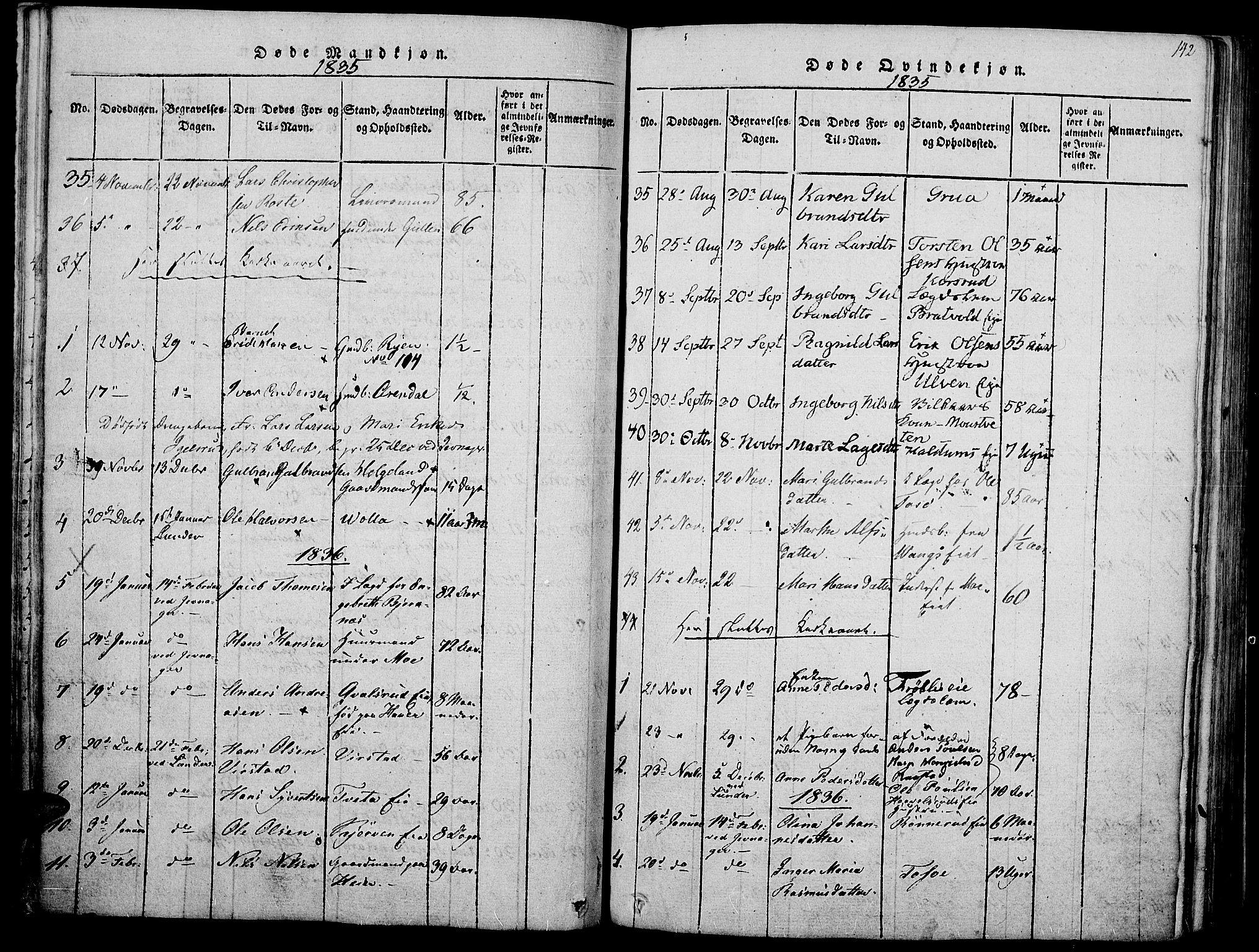SAH, Jevnaker prestekontor, Ministerialbok nr. 5, 1815-1837, s. 142