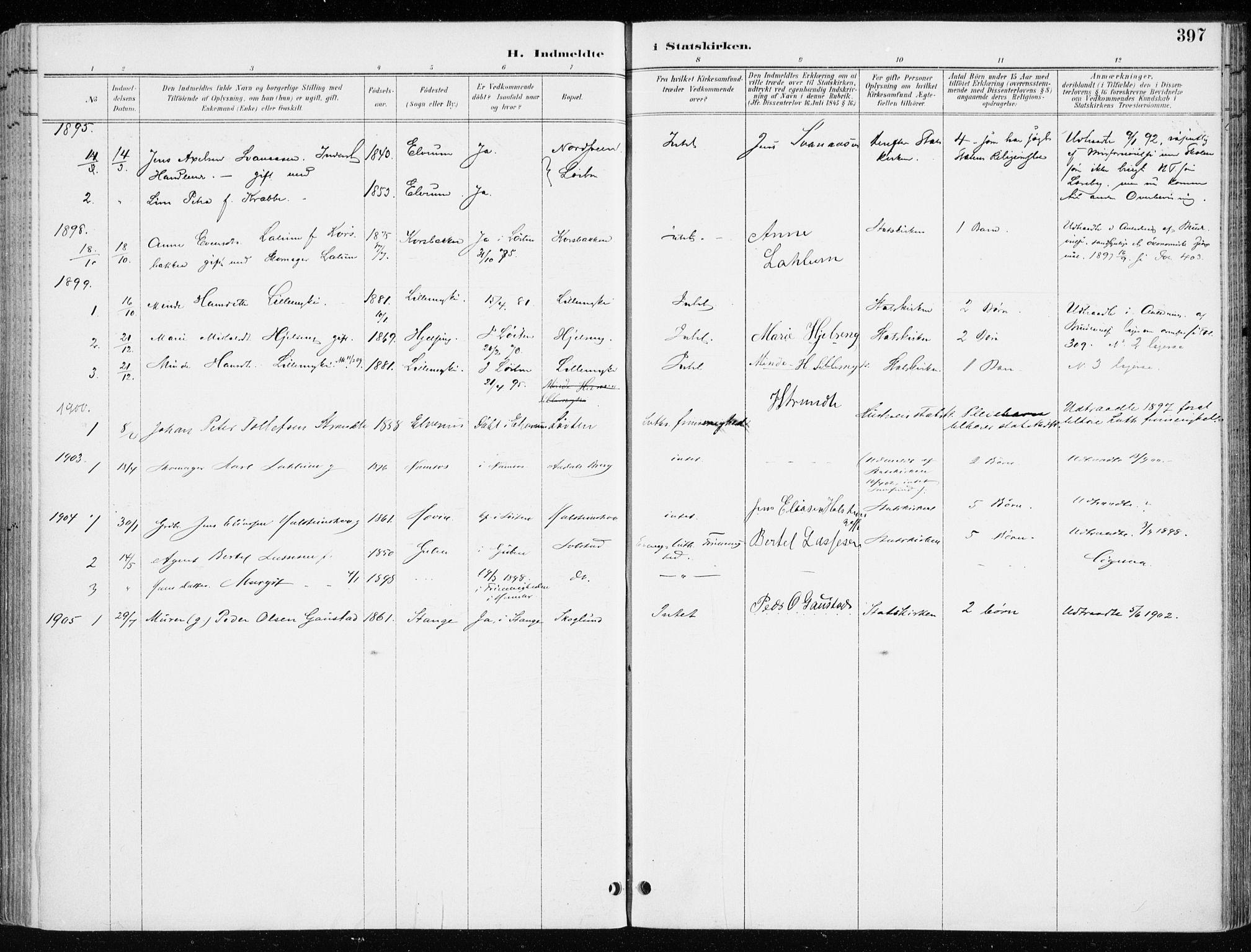 SAH, Løten prestekontor, K/Ka/L0010: Ministerialbok nr. 10, 1892-1907, s. 397