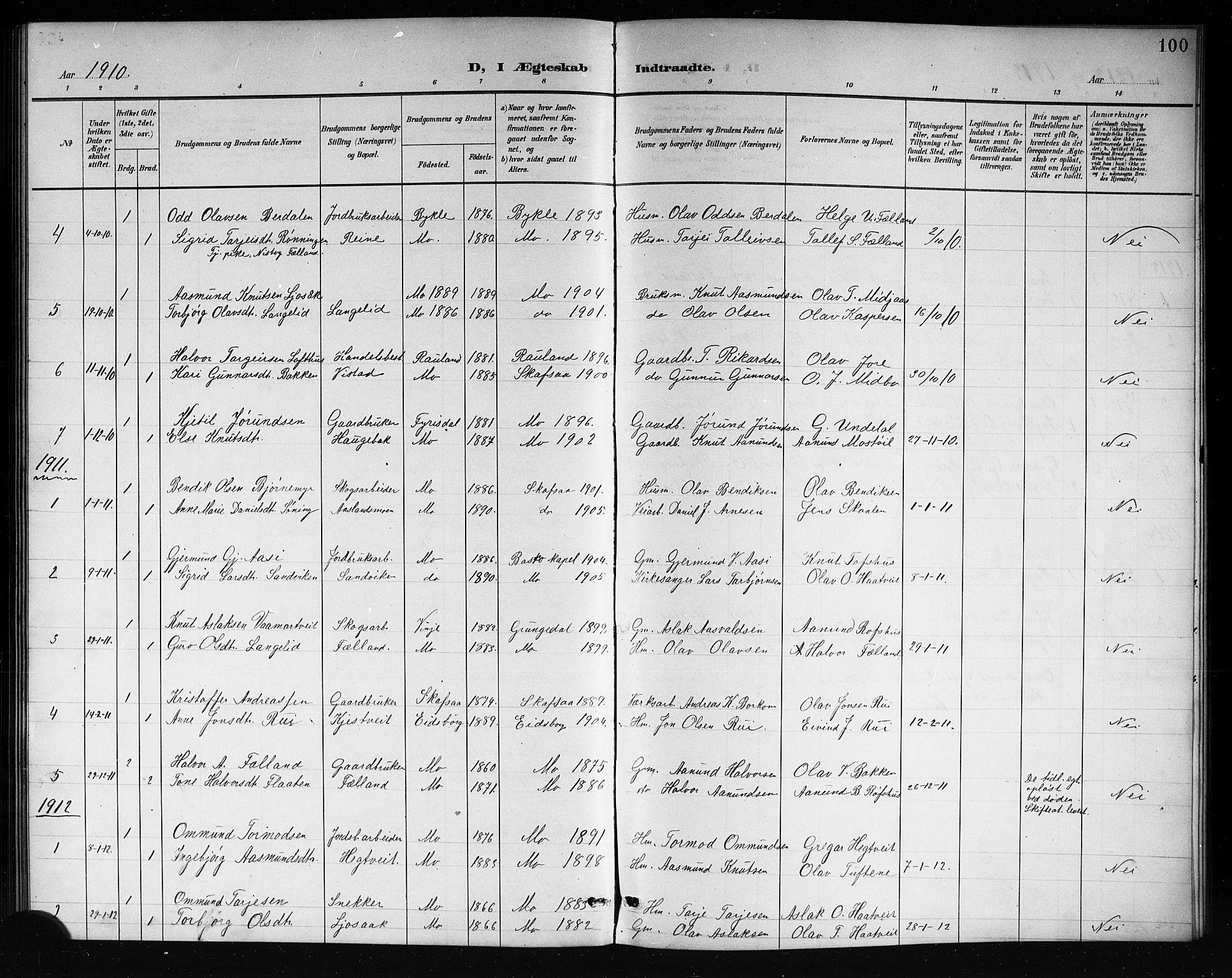 SAKO, Mo kirkebøker, G/Ga/L0002: Klokkerbok nr. I 2, 1892-1914, s. 100