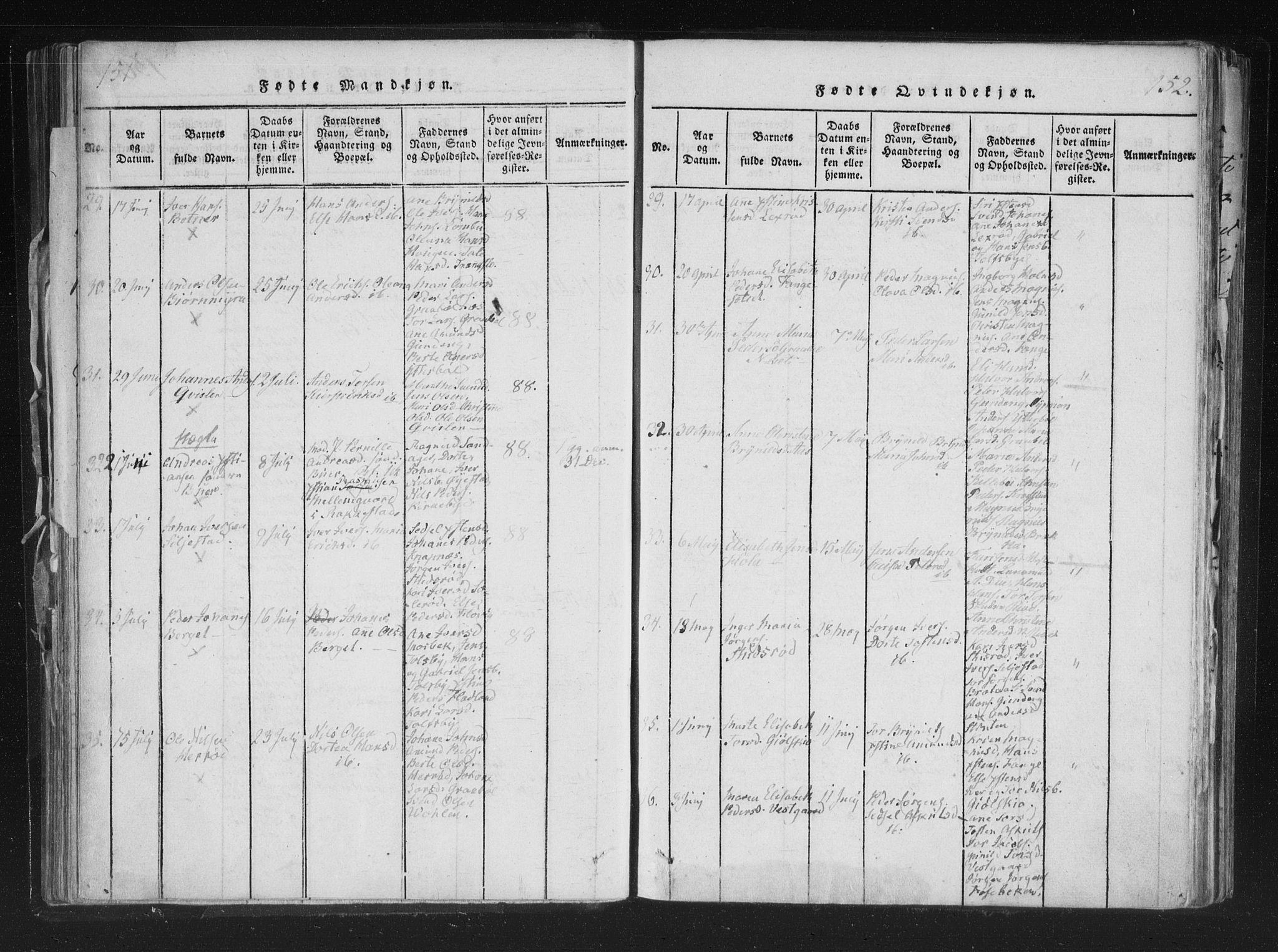 SAO, Aremark prestekontor Kirkebøker, F/Fc/L0001: Ministerialbok nr. III 1, 1814-1834, s. 151-152
