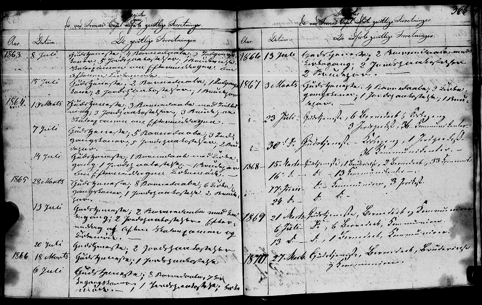 SAT, Ministerialprotokoller, klokkerbøker og fødselsregistre - Nord-Trøndelag, 762/L0538: Ministerialbok nr. 762A02 /2, 1833-1879, s. 366