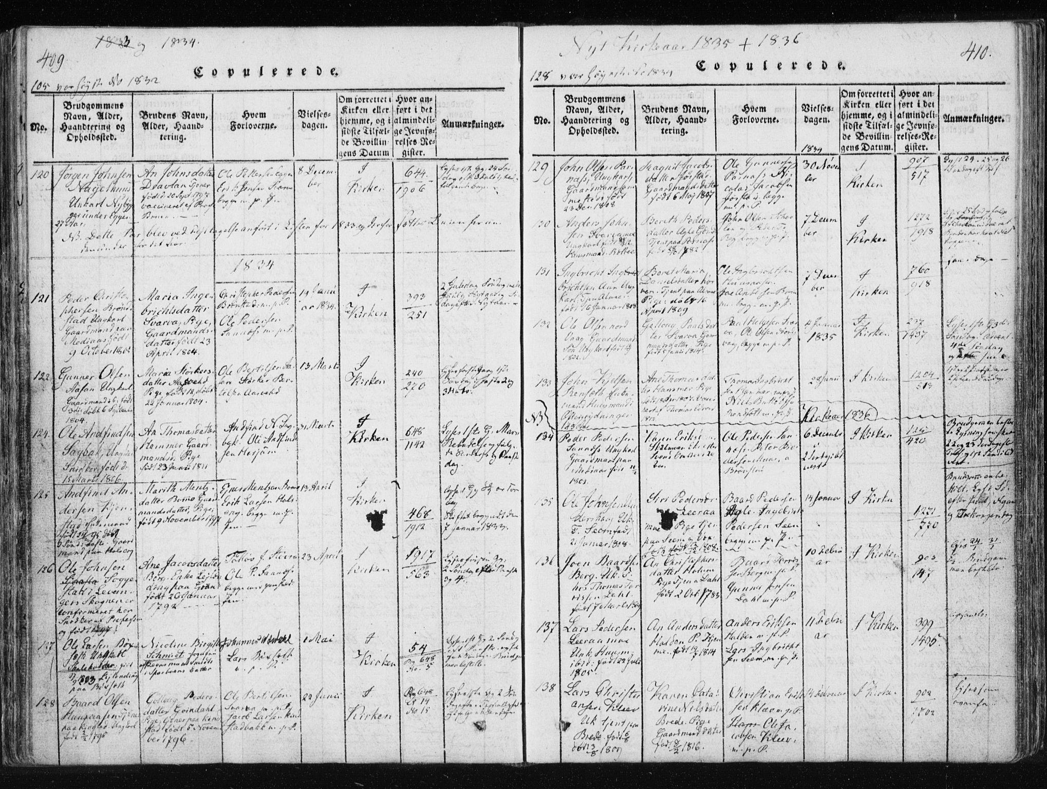 SAT, Ministerialprotokoller, klokkerbøker og fødselsregistre - Nord-Trøndelag, 749/L0469: Ministerialbok nr. 749A03, 1817-1857, s. 409-410