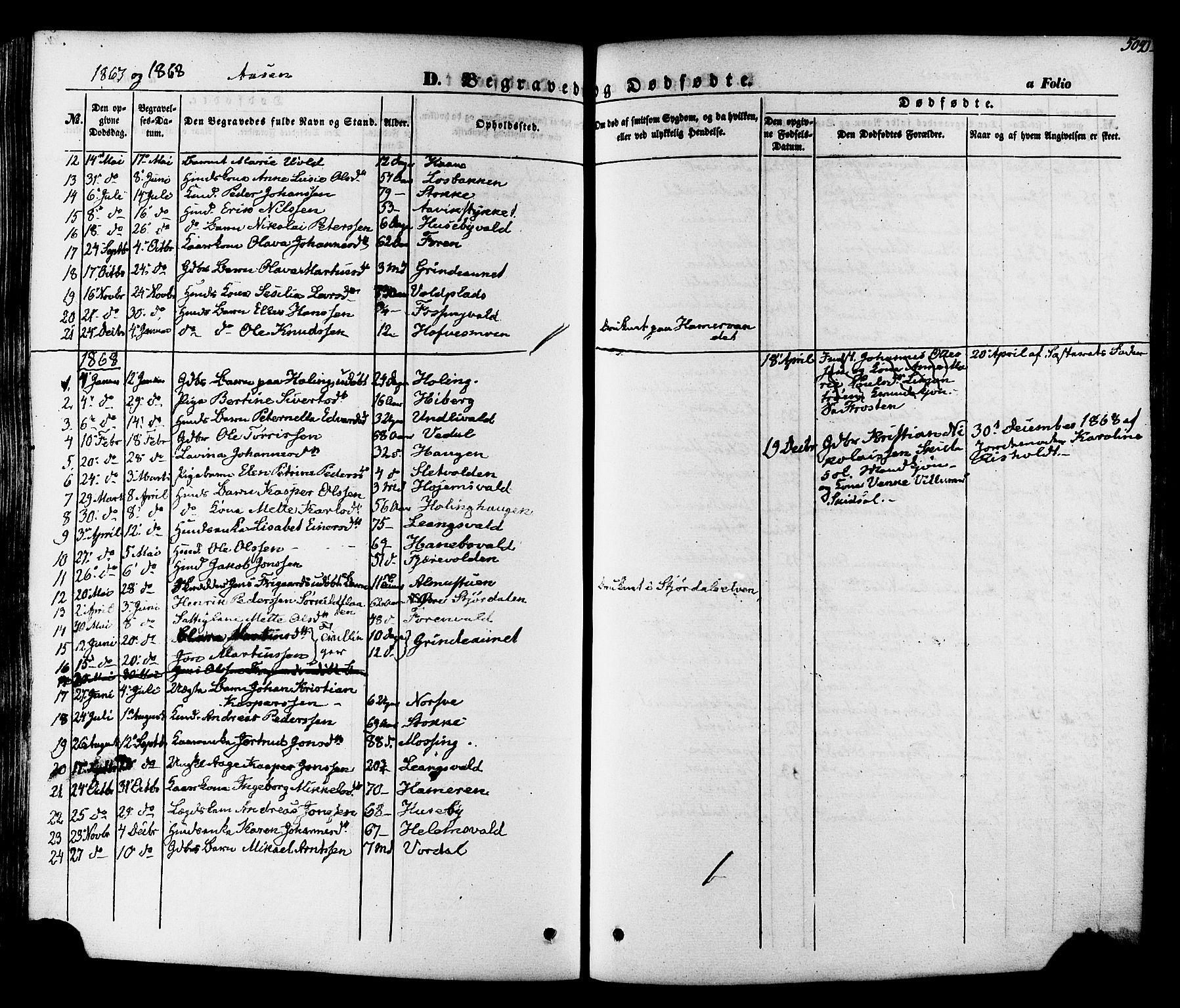 SAT, Ministerialprotokoller, klokkerbøker og fødselsregistre - Nord-Trøndelag, 713/L0116: Ministerialbok nr. 713A07 /2, 1850-1877, s. 502