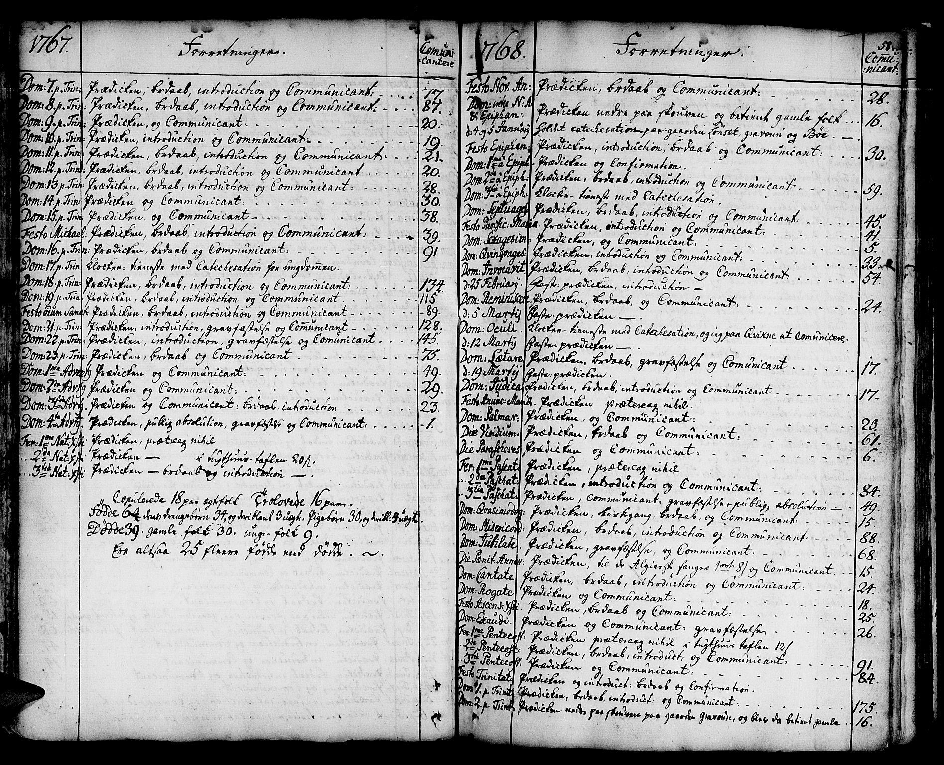 SAT, Ministerialprotokoller, klokkerbøker og fødselsregistre - Sør-Trøndelag, 678/L0891: Ministerialbok nr. 678A01, 1739-1780, s. 58