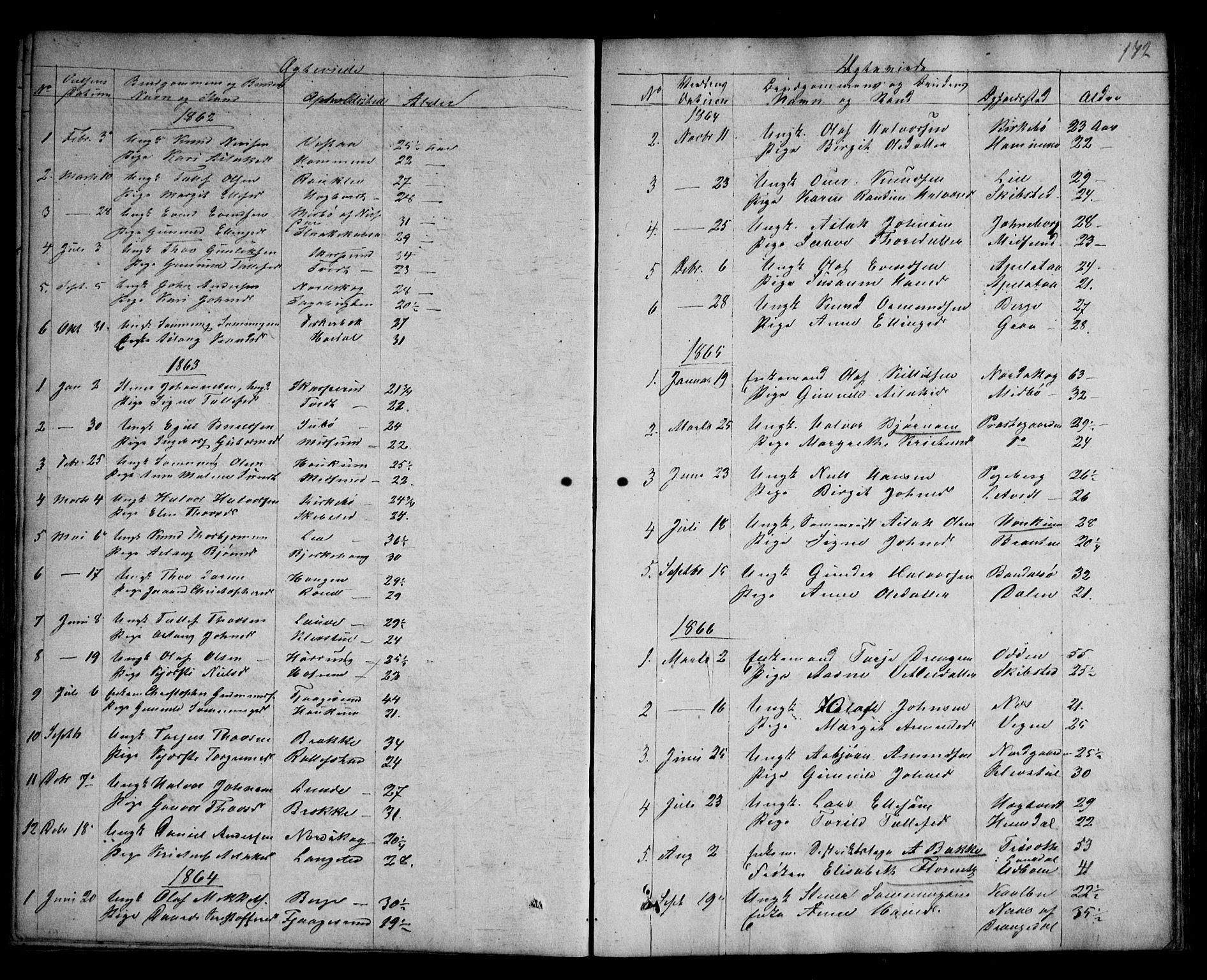 SAKO, Kviteseid kirkebøker, G/Ga/L0001: Klokkerbok nr. I 1, 1850-1893, s. 172