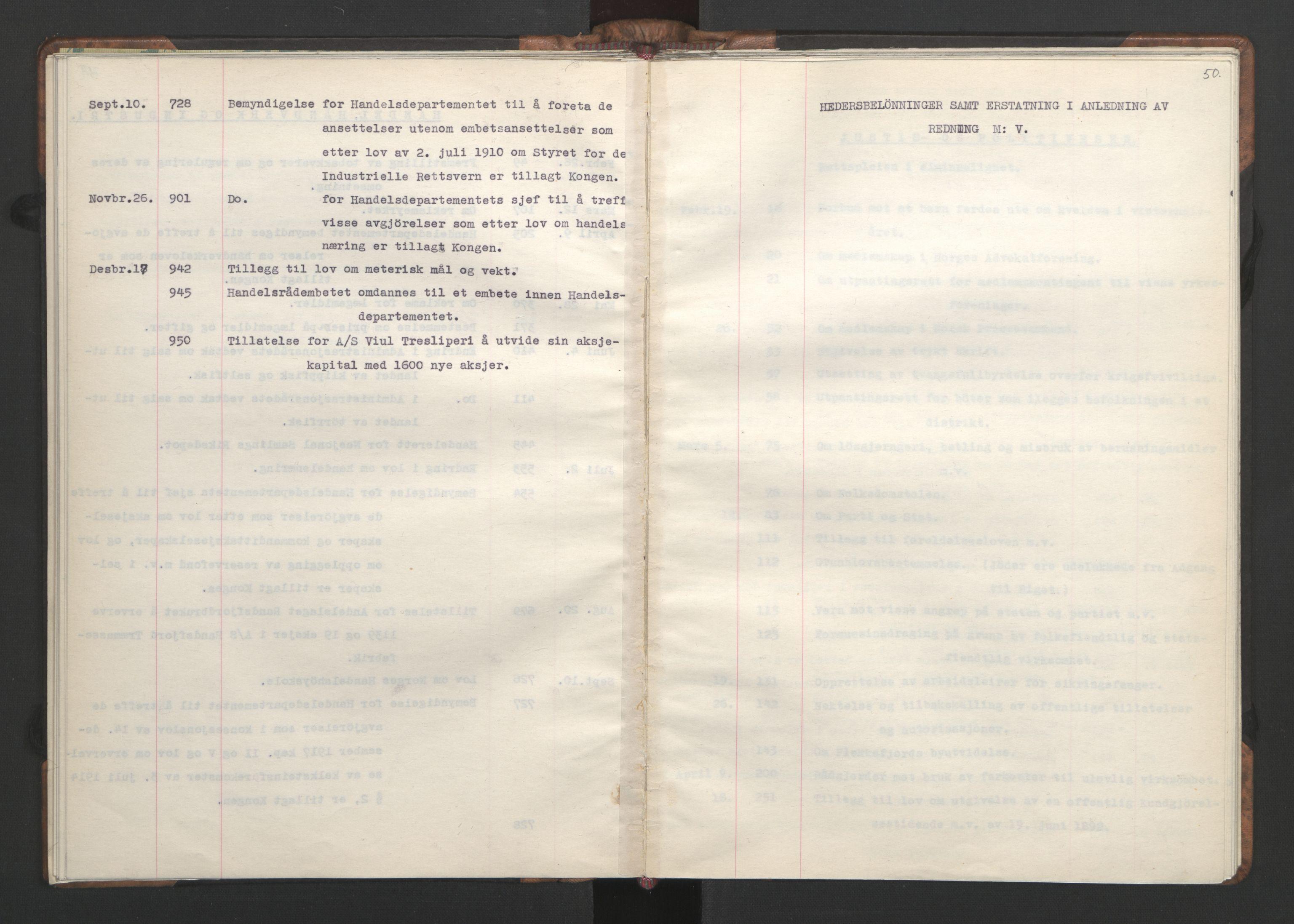 RA, NS-administrasjonen 1940-1945 (Statsrådsekretariatet, de kommisariske statsråder mm), D/Da/L0002: Register (RA j.nr. 985/1943, tilgangsnr. 17/1943), 1942, s. 49b-50a