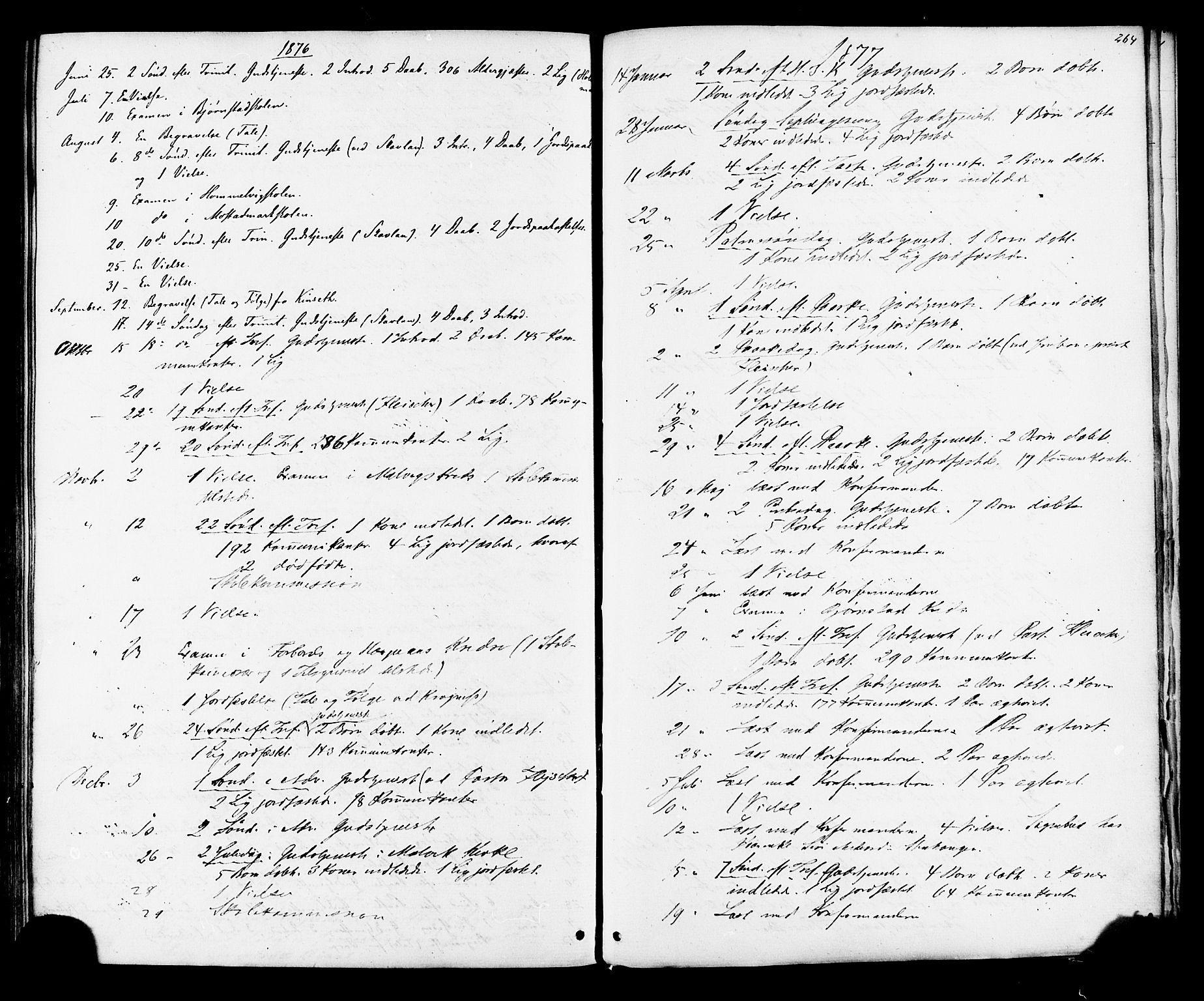 SAT, Ministerialprotokoller, klokkerbøker og fødselsregistre - Sør-Trøndelag, 616/L0409: Ministerialbok nr. 616A06, 1865-1877, s. 264