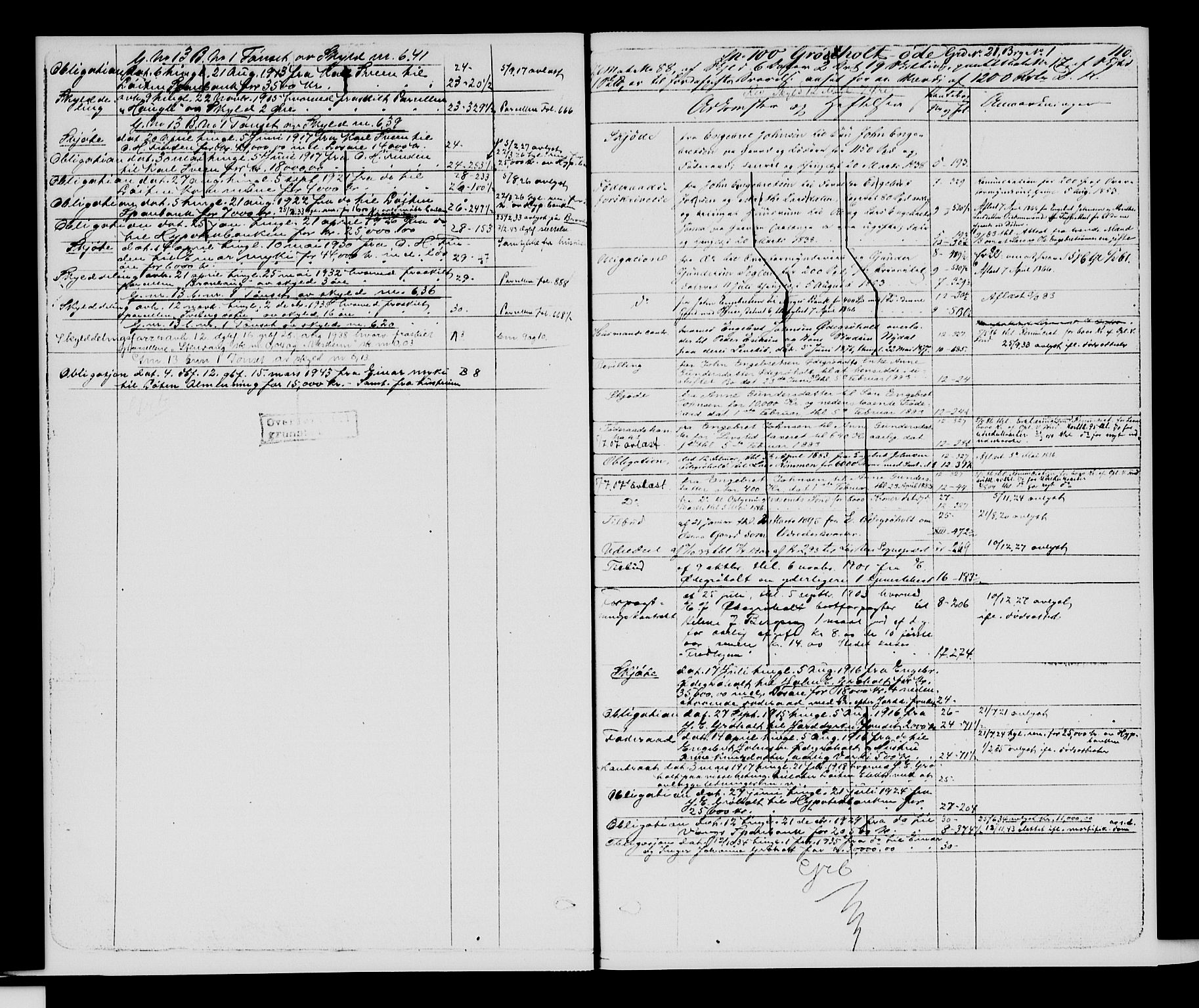 SAH, Sør-Hedmark sorenskriveri, H/Ha/Hac/Hacc/L0001: Panteregister nr. 3.1, 1855-1943, s. 110