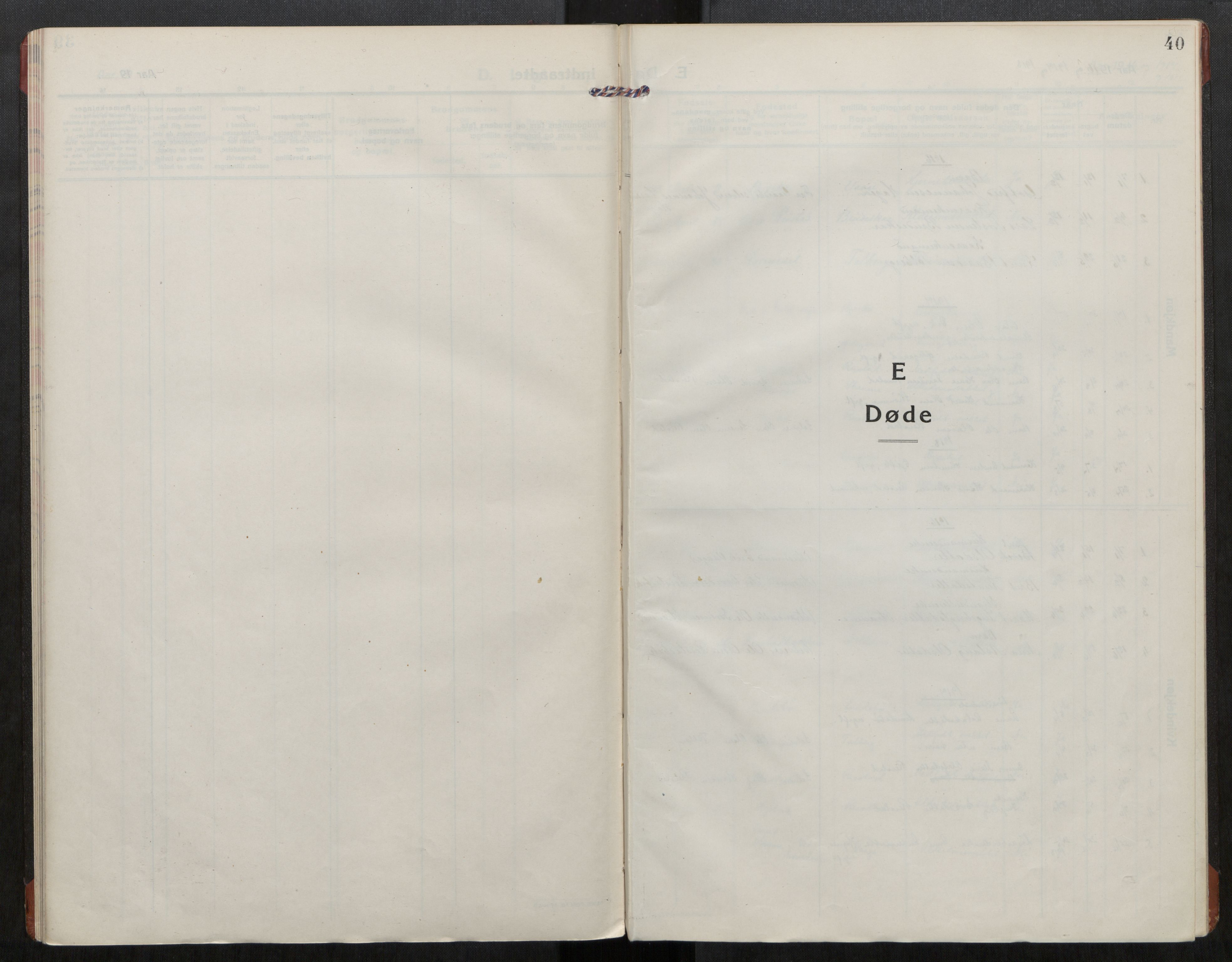 SAT, Grytten sokneprestkontor, Ministerialbok nr. 550A02, 1916-1931, s. 40