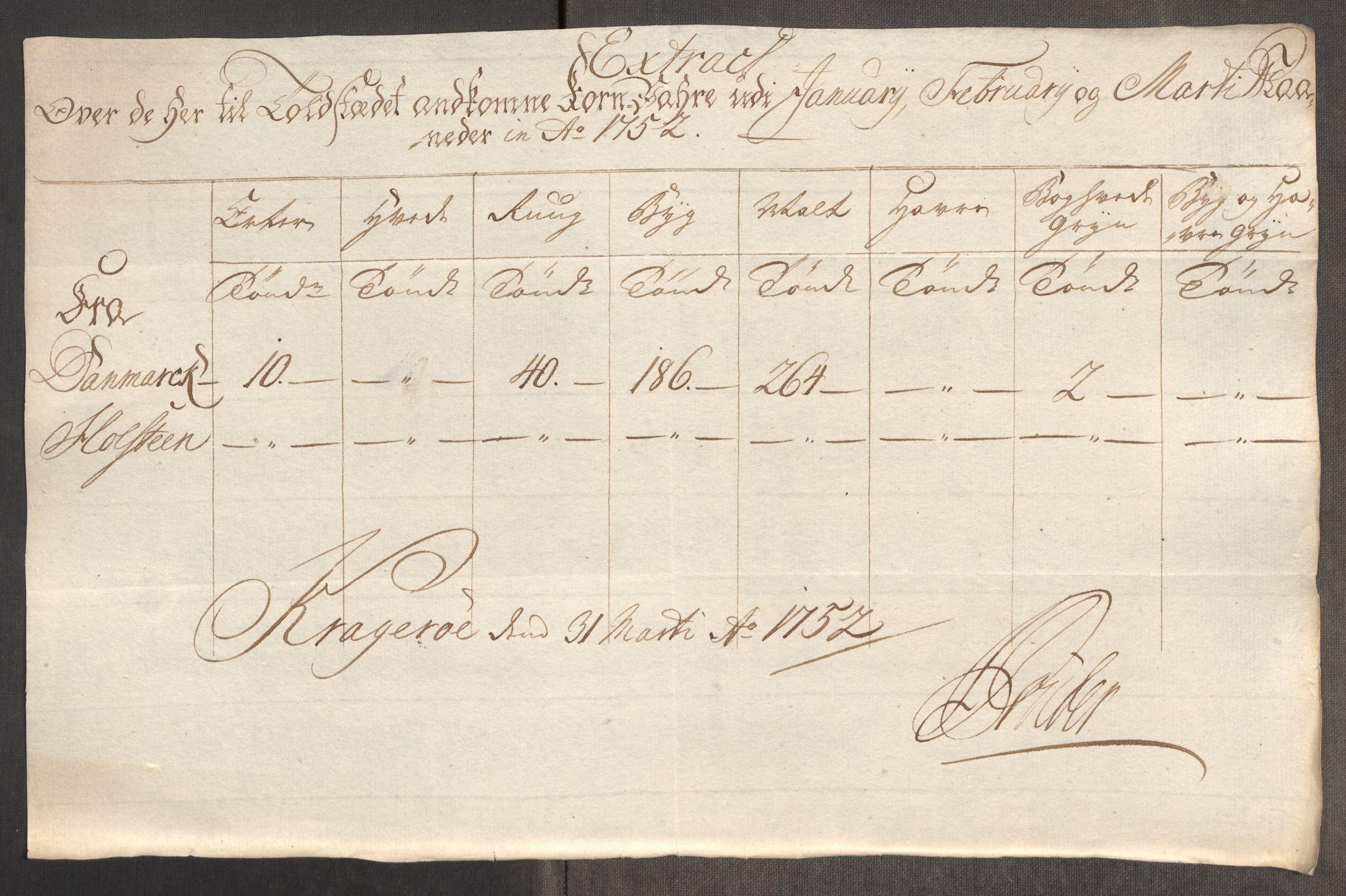 RA, Rentekammeret inntil 1814, Realistisk ordnet avdeling, Oe/L0004: [Ø1]: Priskuranter, 1749-1752, s. 938