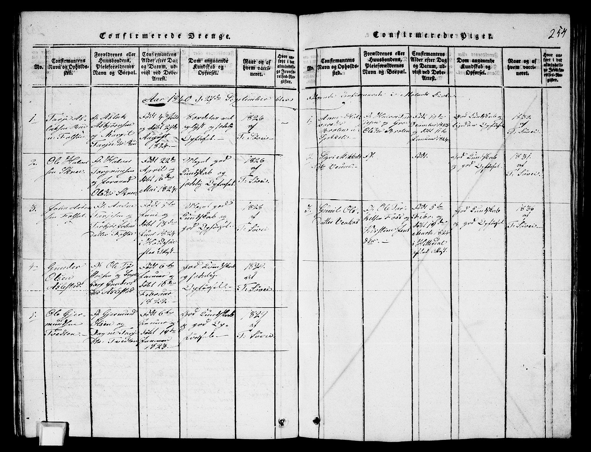 SAKO, Fyresdal kirkebøker, G/Ga/L0003: Klokkerbok nr. I 3, 1815-1863, s. 254