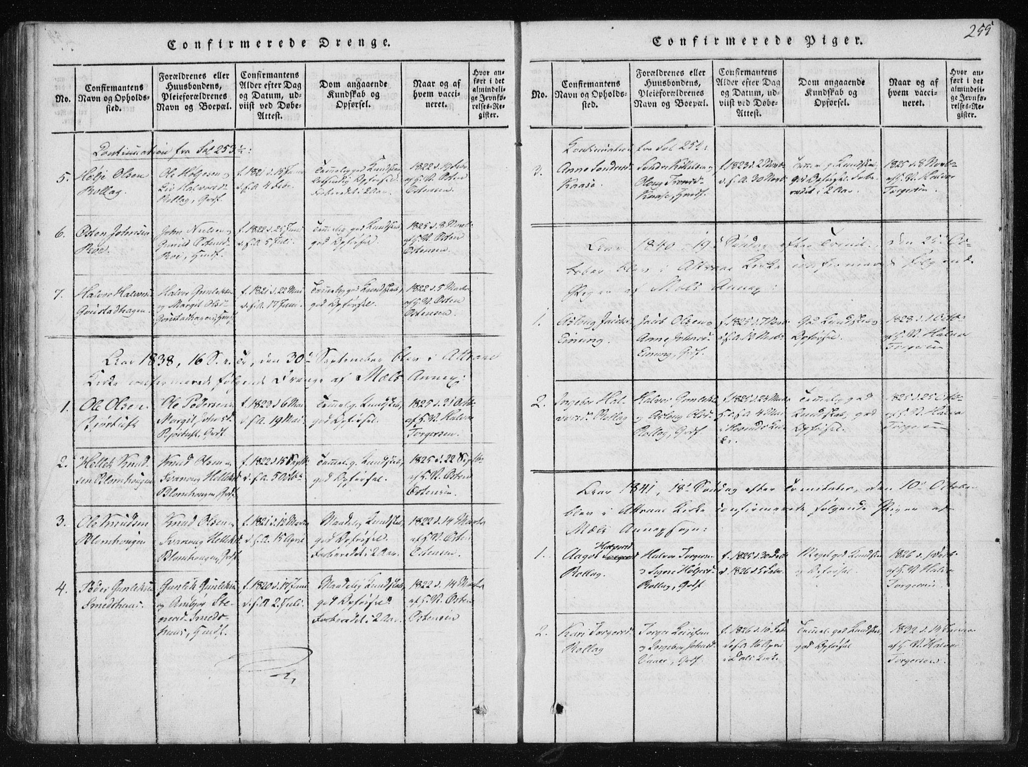 SAKO, Tinn kirkebøker, F/Fb/L0001: Ministerialbok nr. II 1, 1815-1843, s. 255