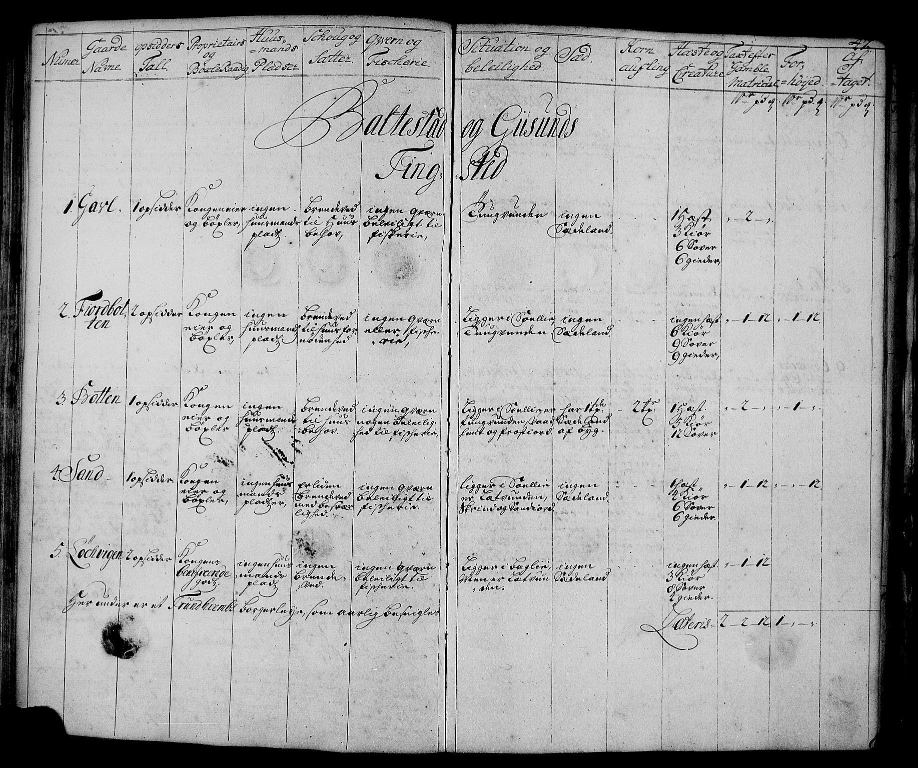 RA, Rentekammeret inntil 1814, Realistisk ordnet avdeling, N/Nb/Nbf/L0178: Senja eksaminasjonsprotokoll, 1723, s. 46b-47a