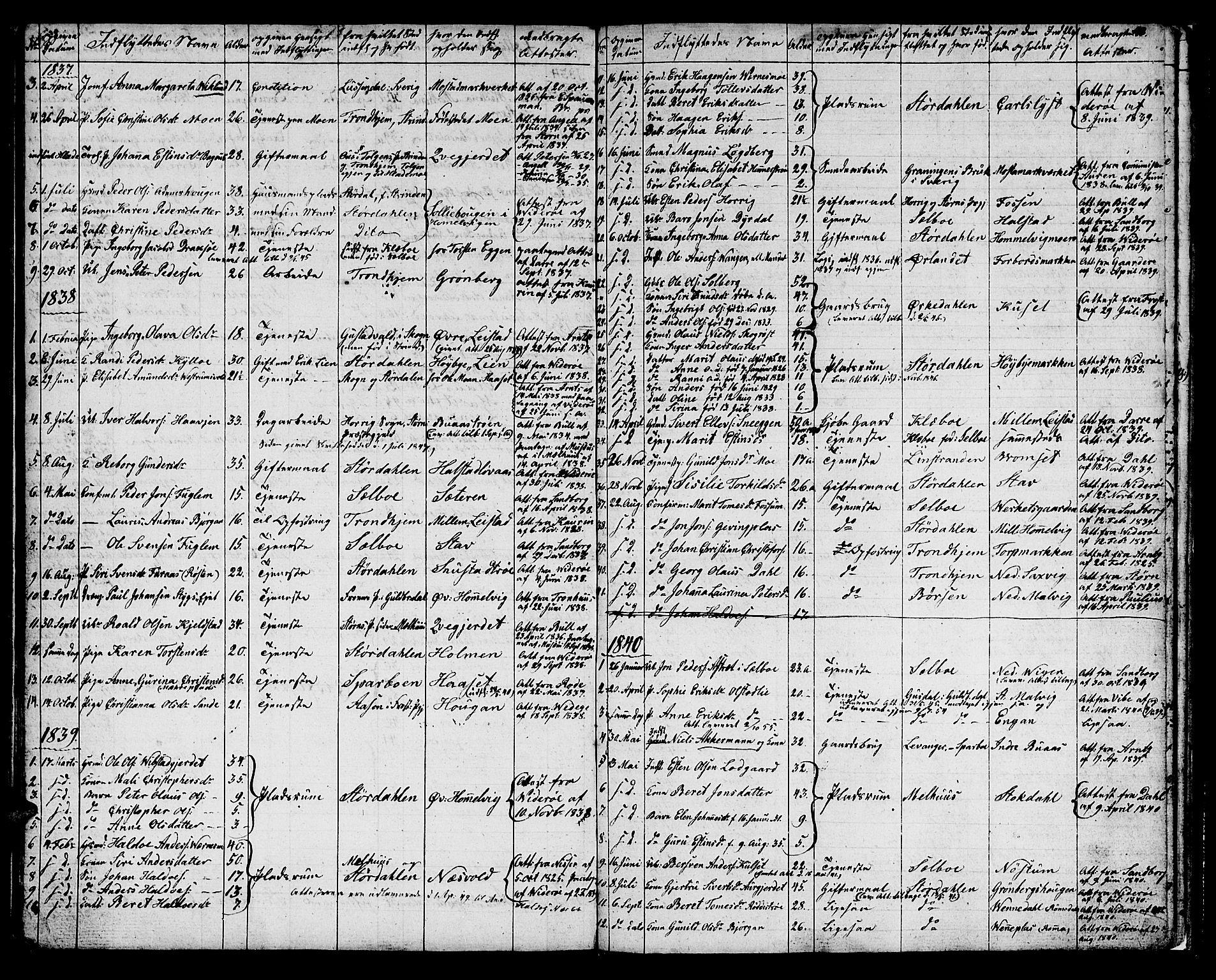 SAT, Ministerialprotokoller, klokkerbøker og fødselsregistre - Sør-Trøndelag, 616/L0421: Klokkerbok nr. 616C04, 1834-1850, s. 48