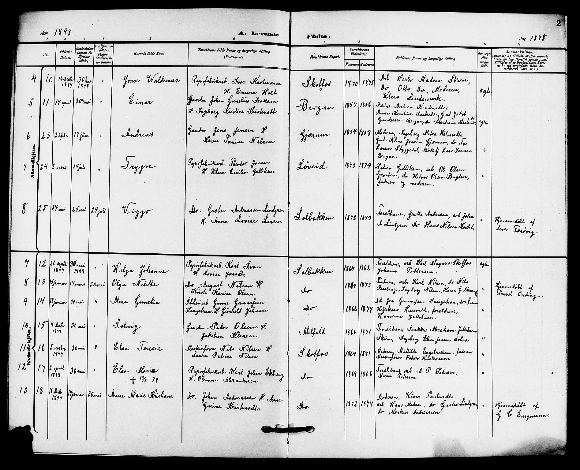 SAKO, Solum kirkebøker, G/Gb/L0004: Klokkerbok nr. II 4, 1898-1905, s. 2