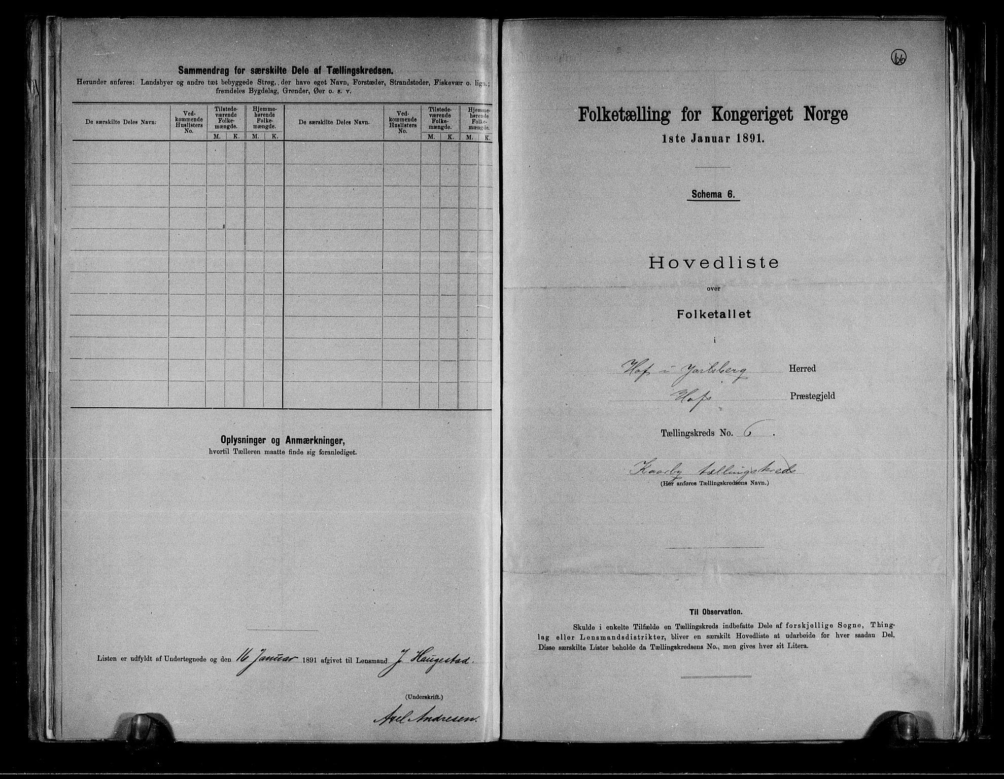 RA, Folketelling 1891 for 0714 Hof herred, 1891, s. 15