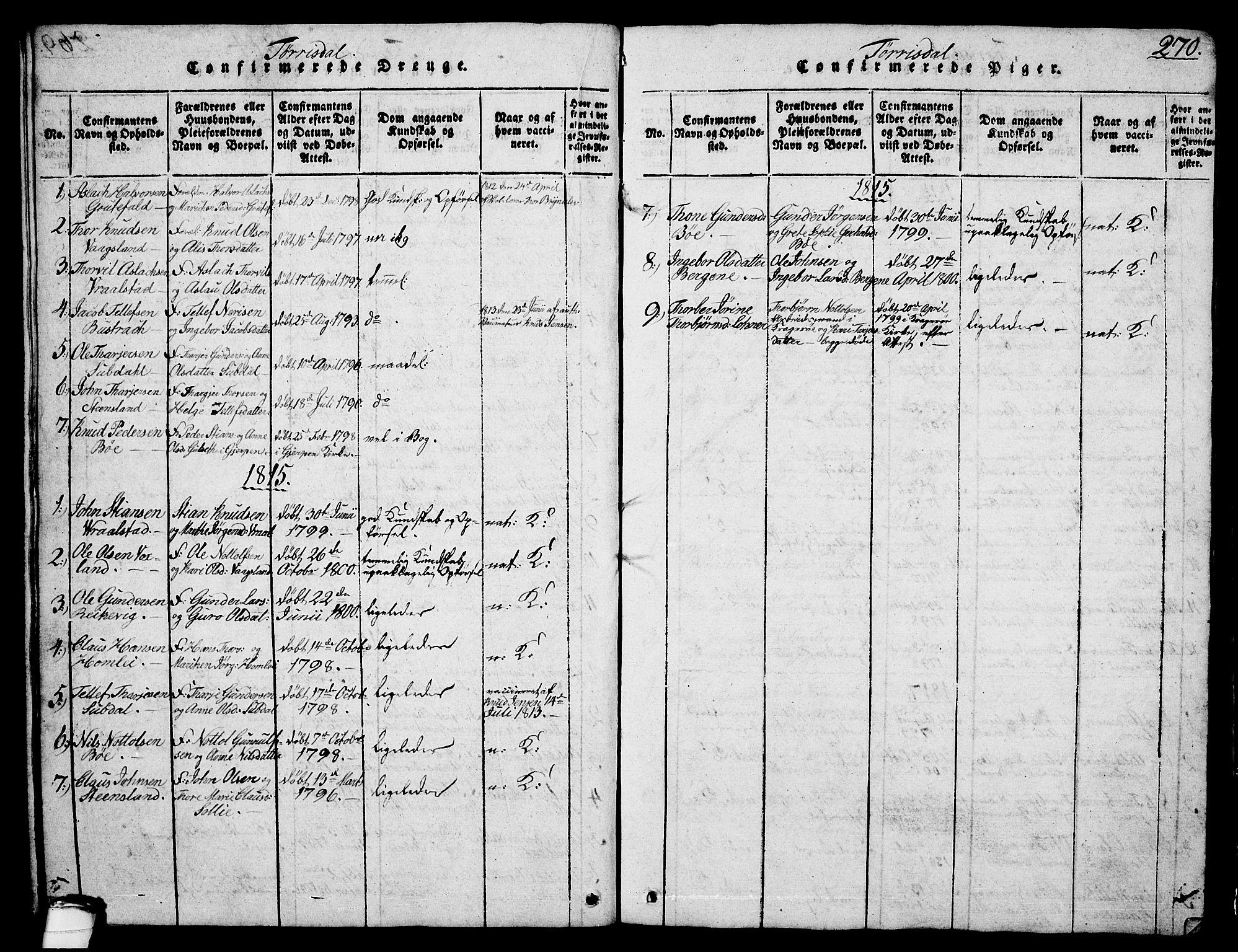 SAKO, Drangedal kirkebøker, G/Ga/L0001: Klokkerbok nr. I 1 /2, 1814-1856, s. 270