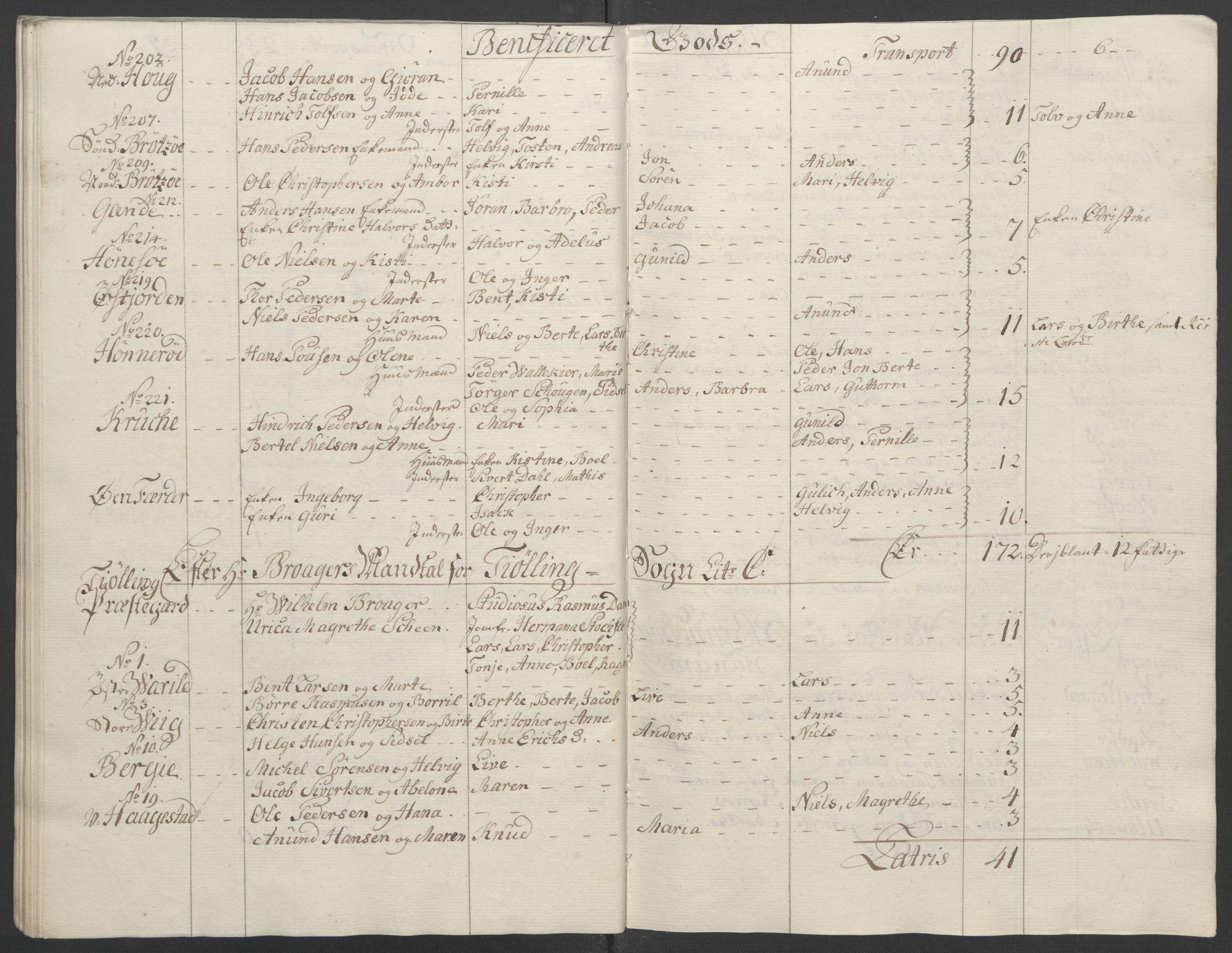 RA, Rentekammeret inntil 1814, Reviderte regnskaper, Fogderegnskap, R33/L2033: Ekstraskatten Larvik grevskap, 1762-1764, s. 532
