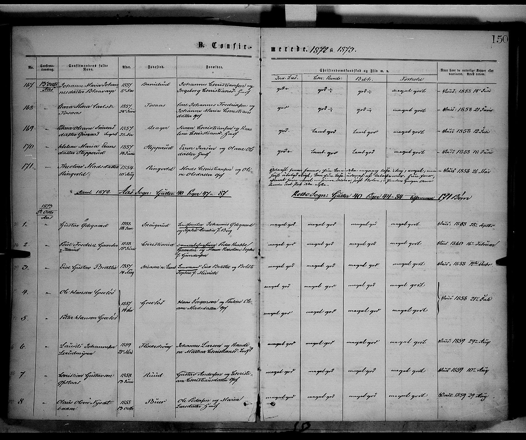 SAH, Vestre Toten prestekontor, Ministerialbok nr. 8, 1870-1877, s. 150