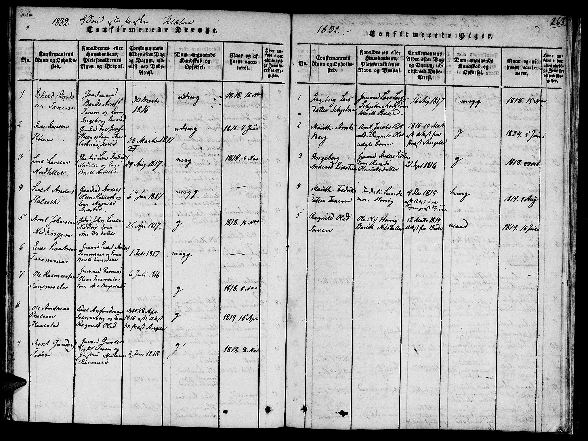 SAT, Ministerialprotokoller, klokkerbøker og fødselsregistre - Sør-Trøndelag, 618/L0439: Ministerialbok nr. 618A04 /1, 1816-1843, s. 263