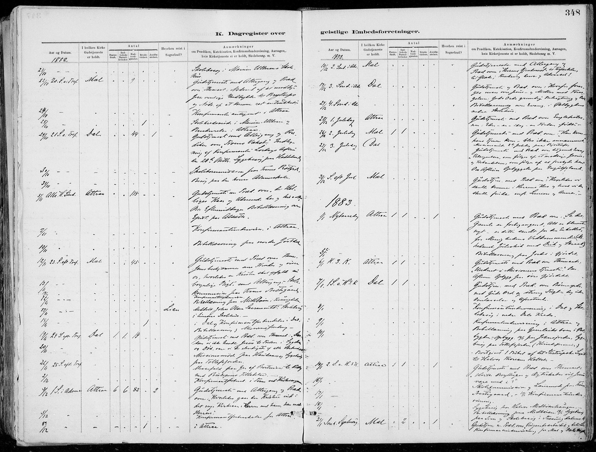 SAKO, Tinn kirkebøker, F/Fa/L0007: Ministerialbok nr. I 7, 1878-1922, s. 348