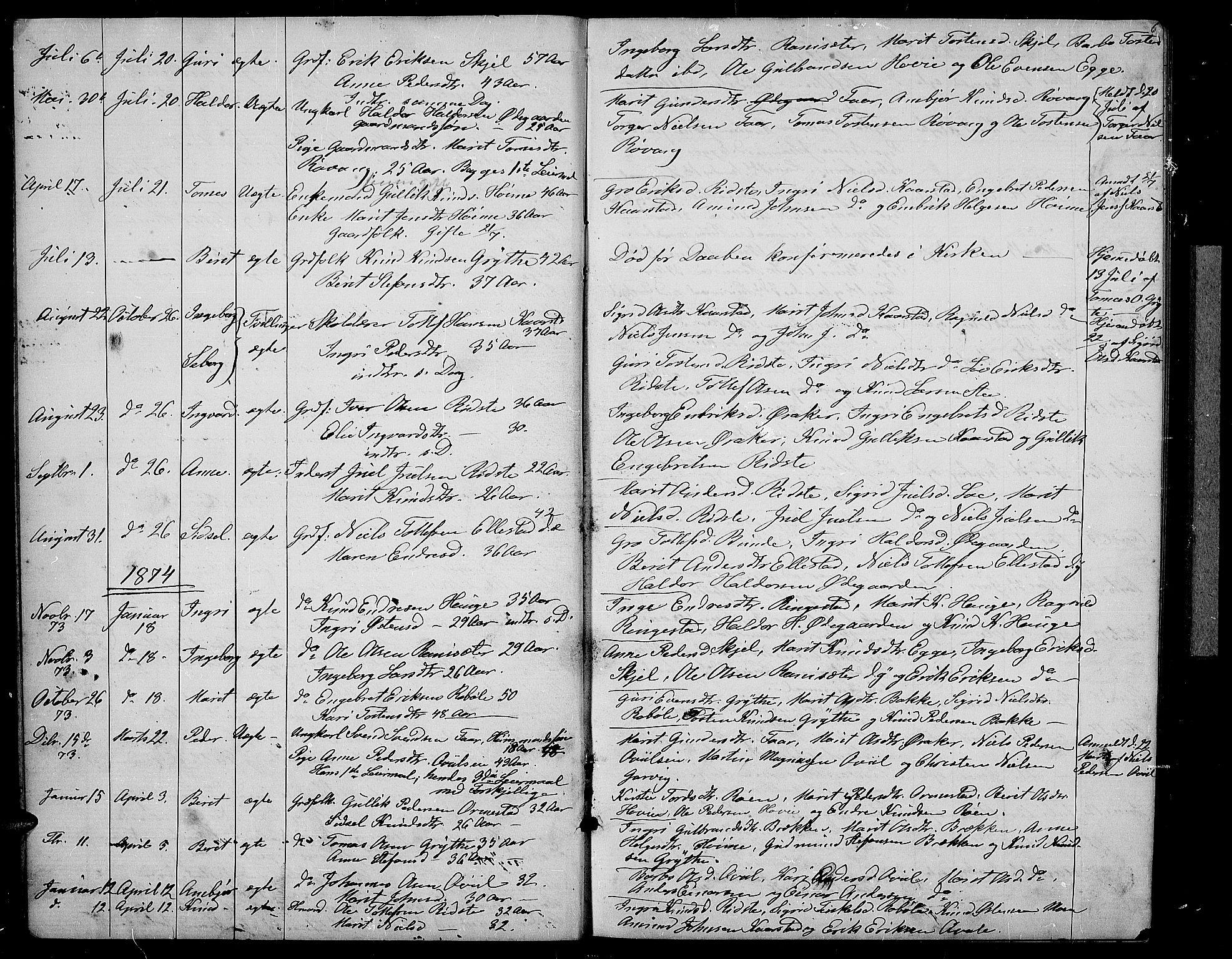 SAH, Vestre Slidre prestekontor, Klokkerbok nr. 2, 1869-1882, s. 6