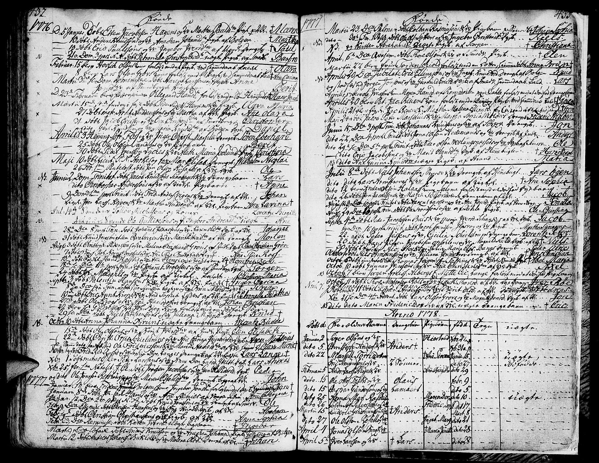 SAT, Ministerialprotokoller, klokkerbøker og fødselsregistre - Møre og Romsdal, 572/L0840: Ministerialbok nr. 572A03, 1754-1784, s. 432-433