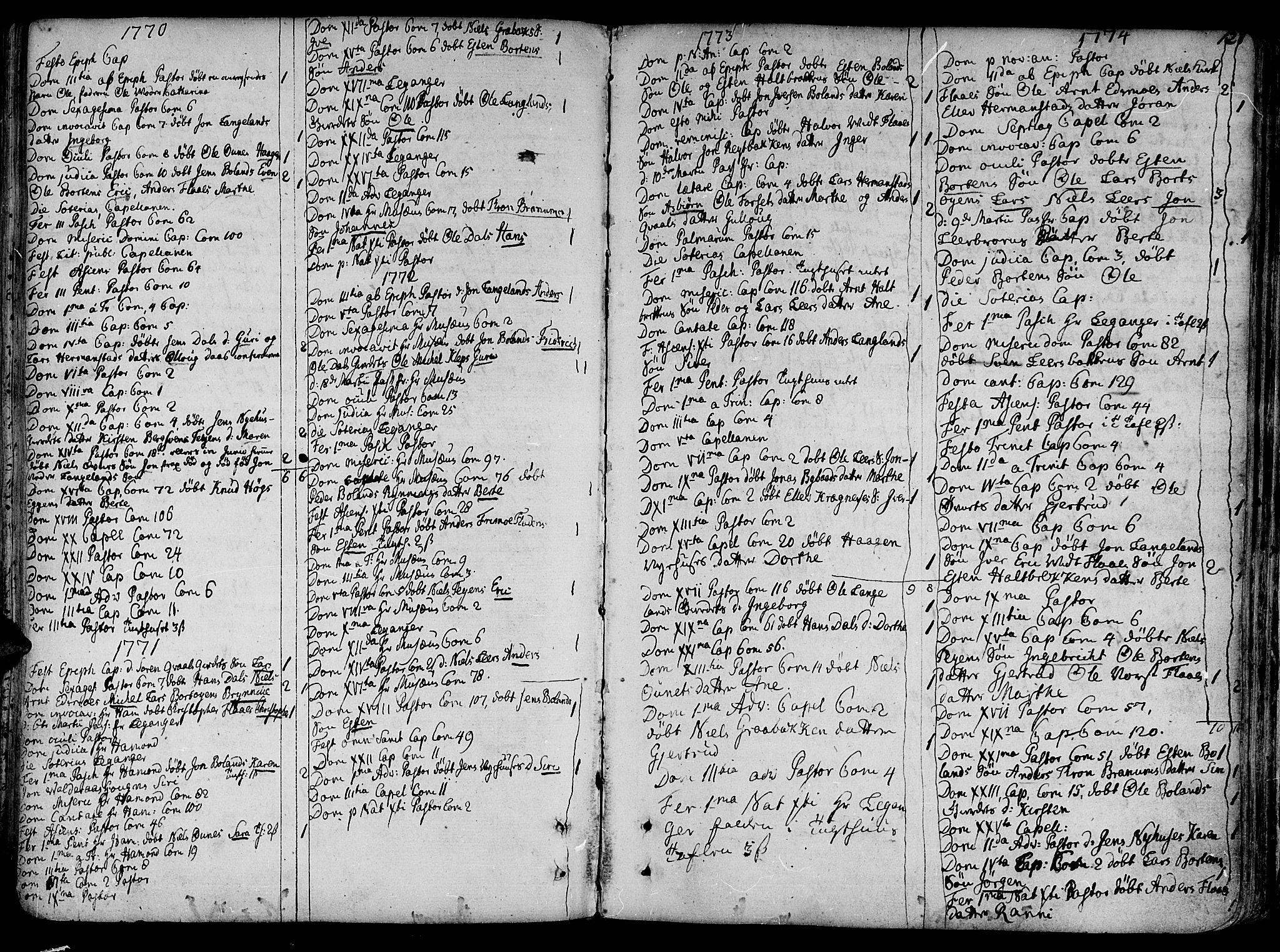SAT, Ministerialprotokoller, klokkerbøker og fødselsregistre - Sør-Trøndelag, 691/L1062: Ministerialbok nr. 691A02 /2, 1768-1815, s. 121