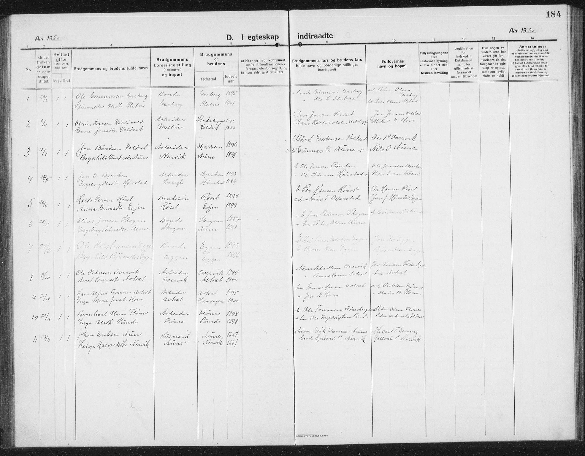 SAT, Ministerialprotokoller, klokkerbøker og fødselsregistre - Sør-Trøndelag, 695/L1158: Klokkerbok nr. 695C09, 1913-1940, s. 184