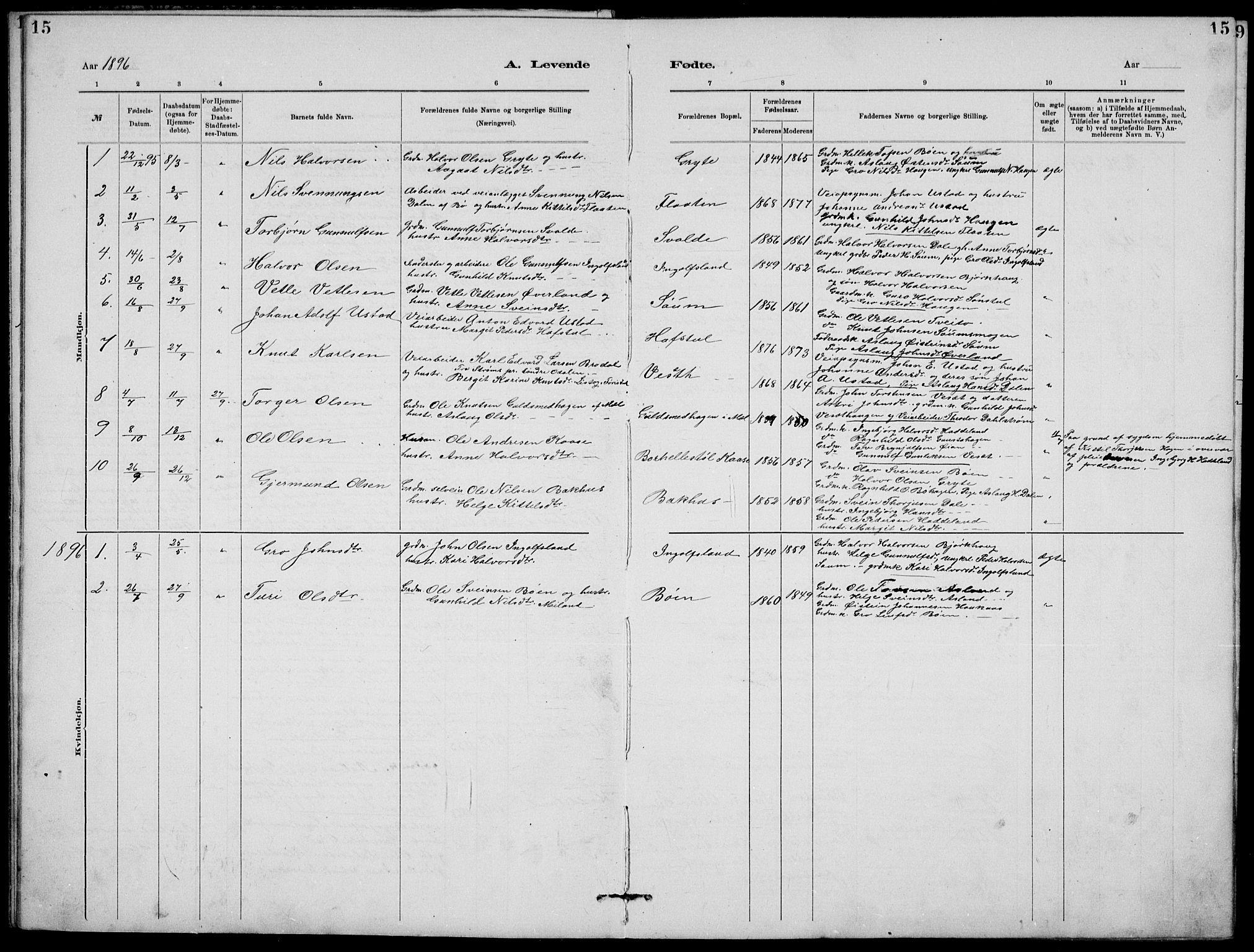 SAKO, Rjukan kirkebøker, G/Ga/L0001: Klokkerbok nr. 1, 1880-1914, s. 15