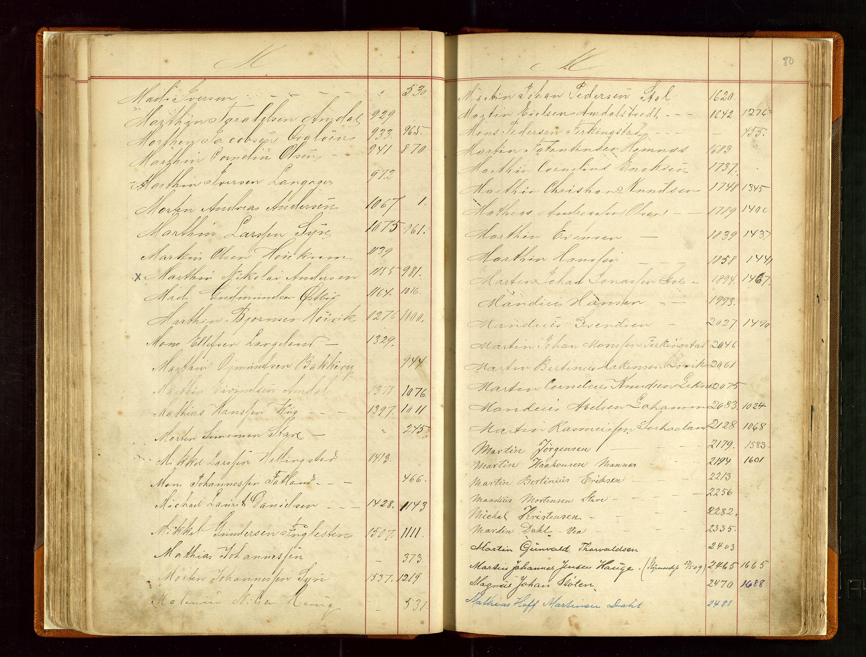 SAST, Haugesund sjømannskontor, F/Fb/Fba/L0003: Navneregister med henvisning til rullenummer (fornavn) Haugesund krets, 1860-1948, s. 80