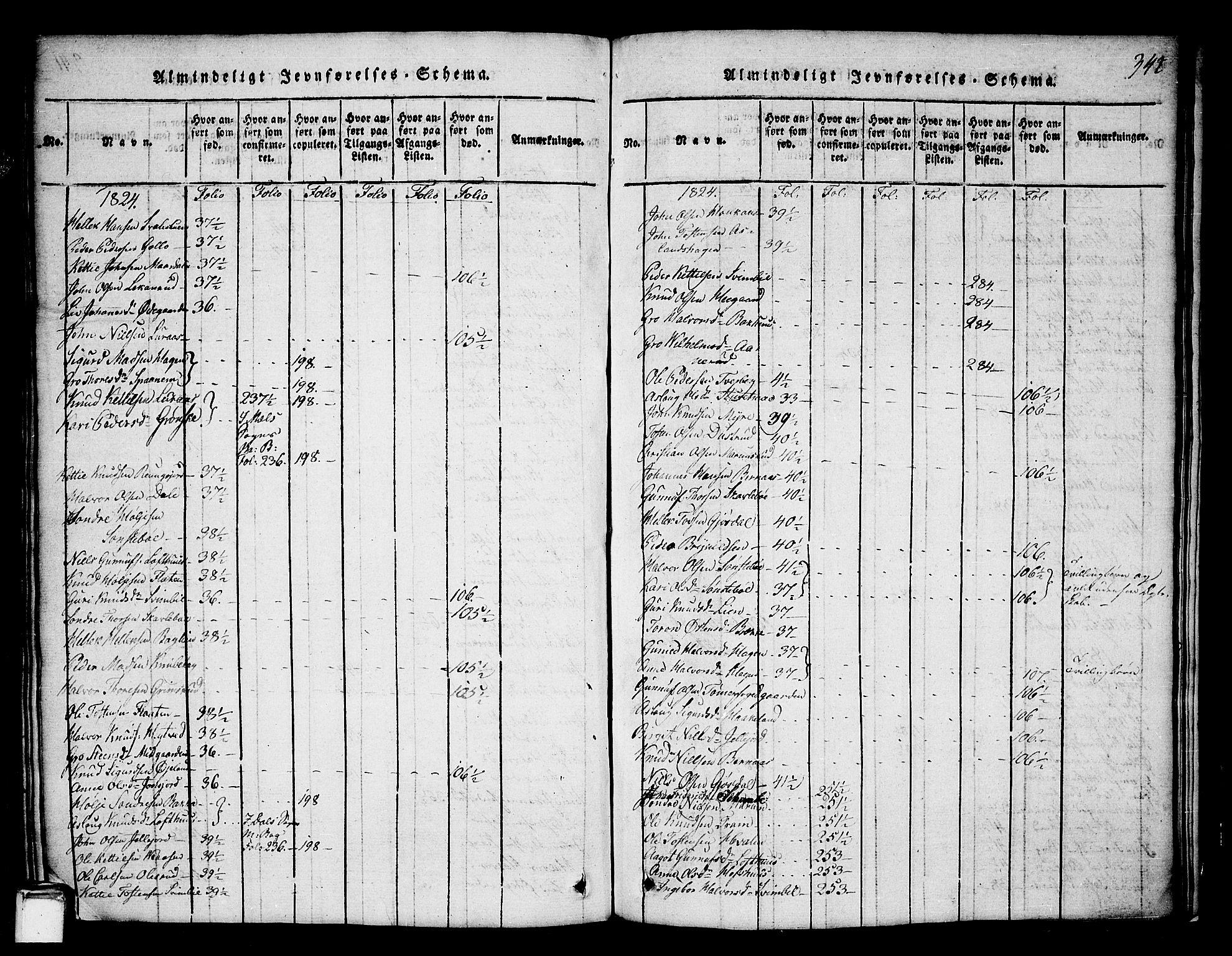 SAKO, Tinn kirkebøker, G/Ga/L0001: Klokkerbok nr. I 1, 1815-1850, s. 342