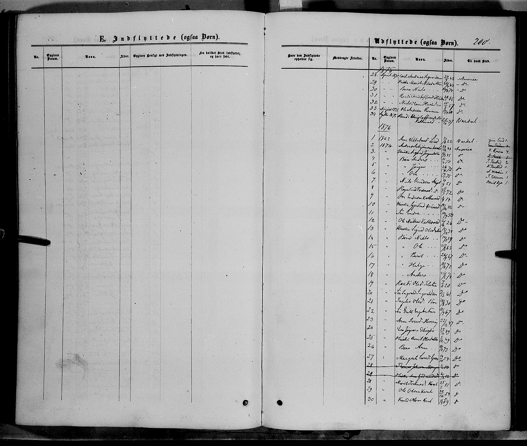 SAH, Vang prestekontor, Valdres, Ministerialbok nr. 7, 1865-1881, s. 200