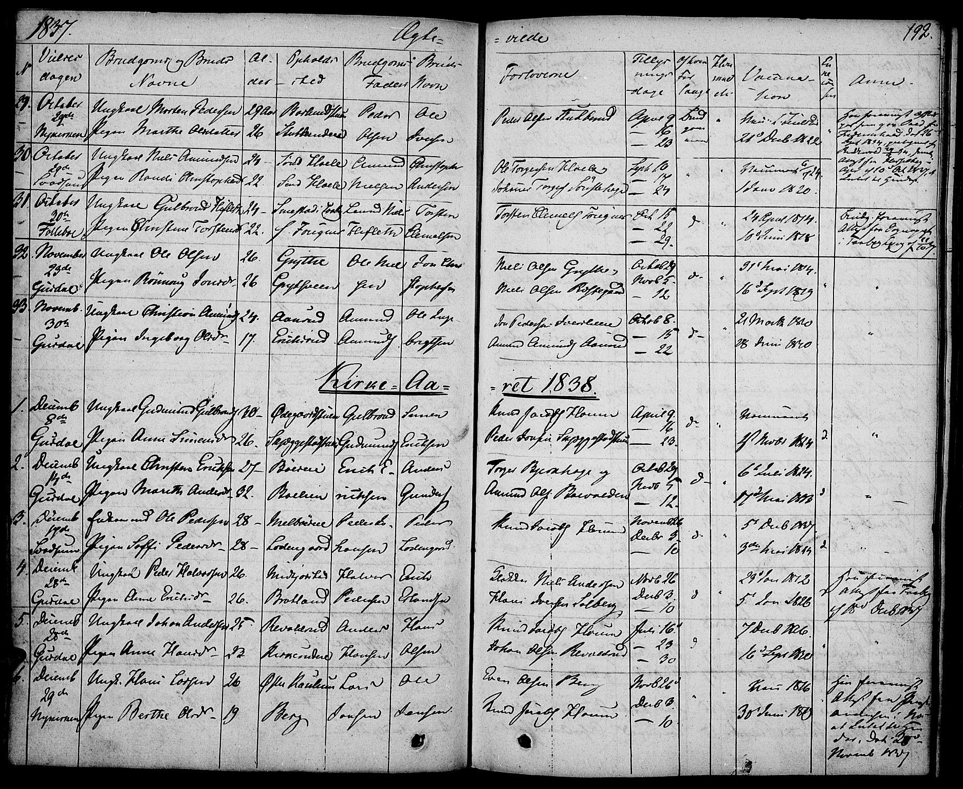SAH, Gausdal prestekontor, Ministerialbok nr. 6, 1830-1839, s. 192