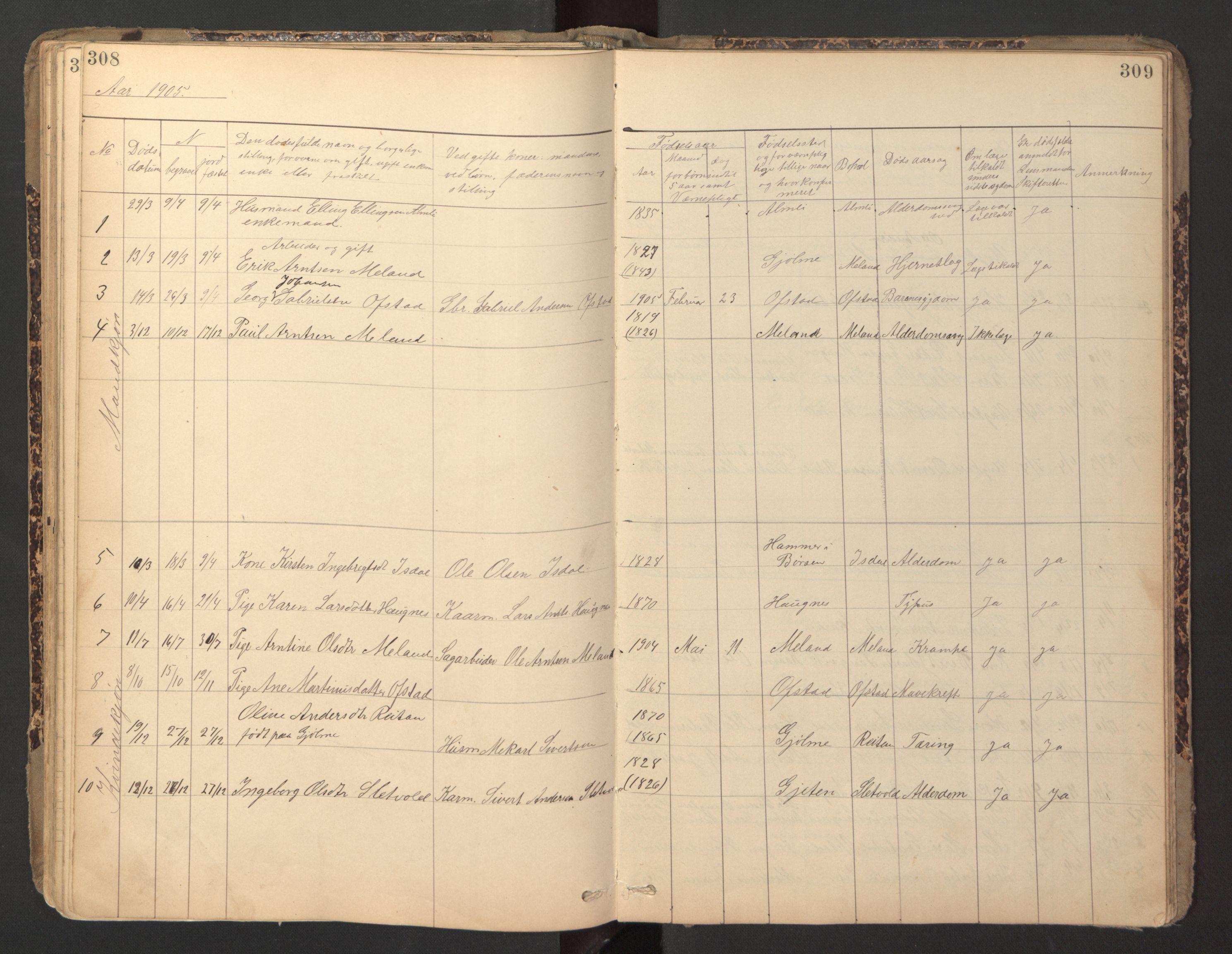 SAT, Ministerialprotokoller, klokkerbøker og fødselsregistre - Sør-Trøndelag, 670/L0837: Klokkerbok nr. 670C01, 1905-1946, s. 308-309