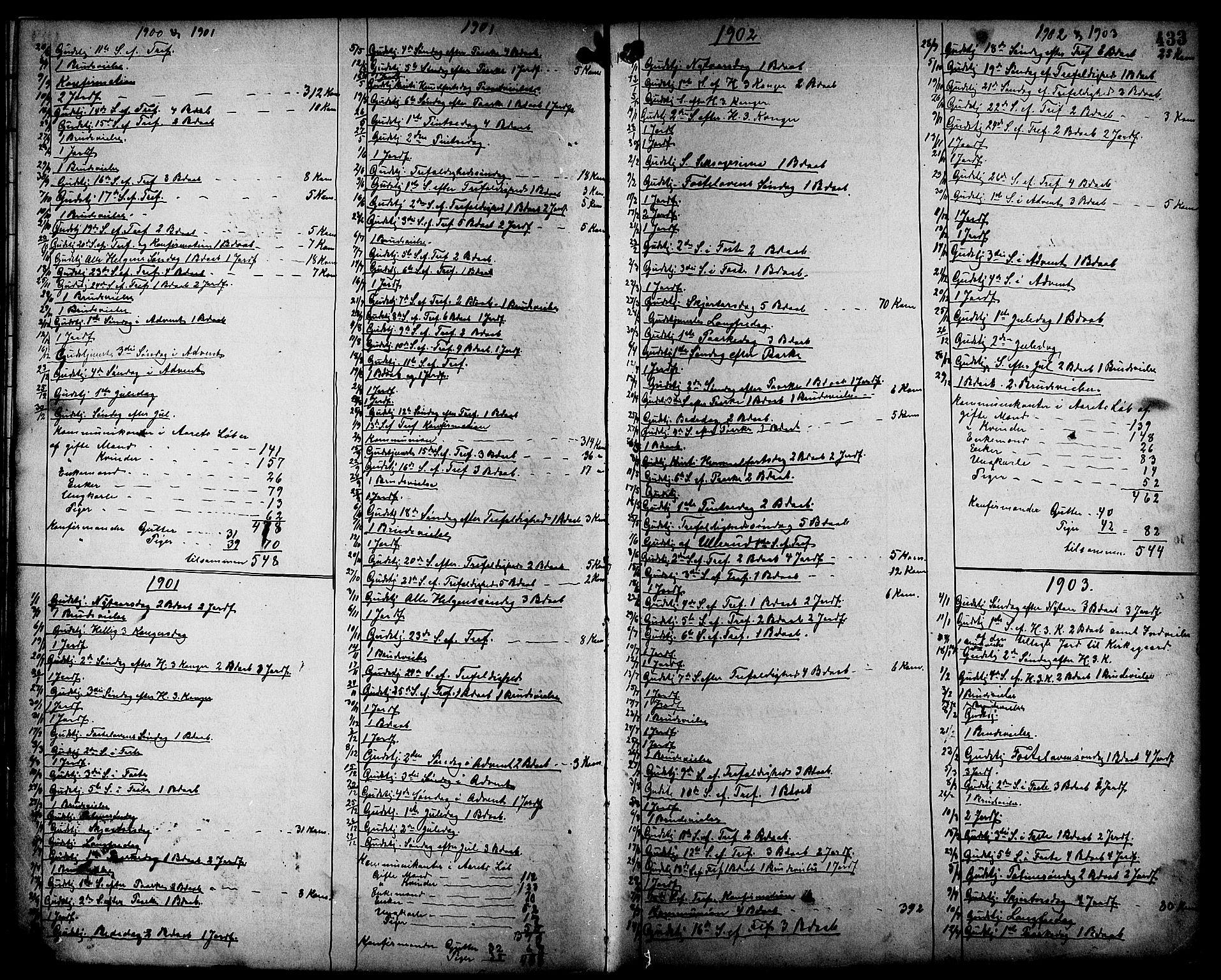SAT, Ministerialprotokoller, klokkerbøker og fødselsregistre - Sør-Trøndelag, 659/L0746: Klokkerbok nr. 659C03, 1893-1912, s. 433