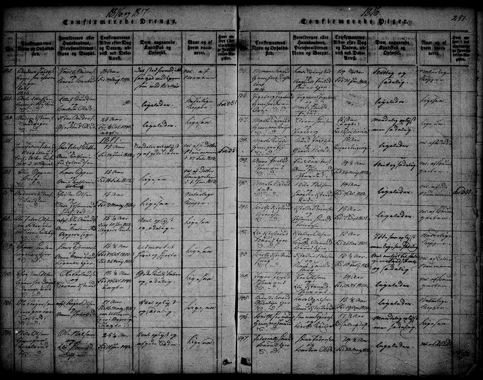 SAO, Asker prestekontor Kirkebøker, F/Fa/L0006: Ministerialbok nr. I 6, 1814-1824, s. 251