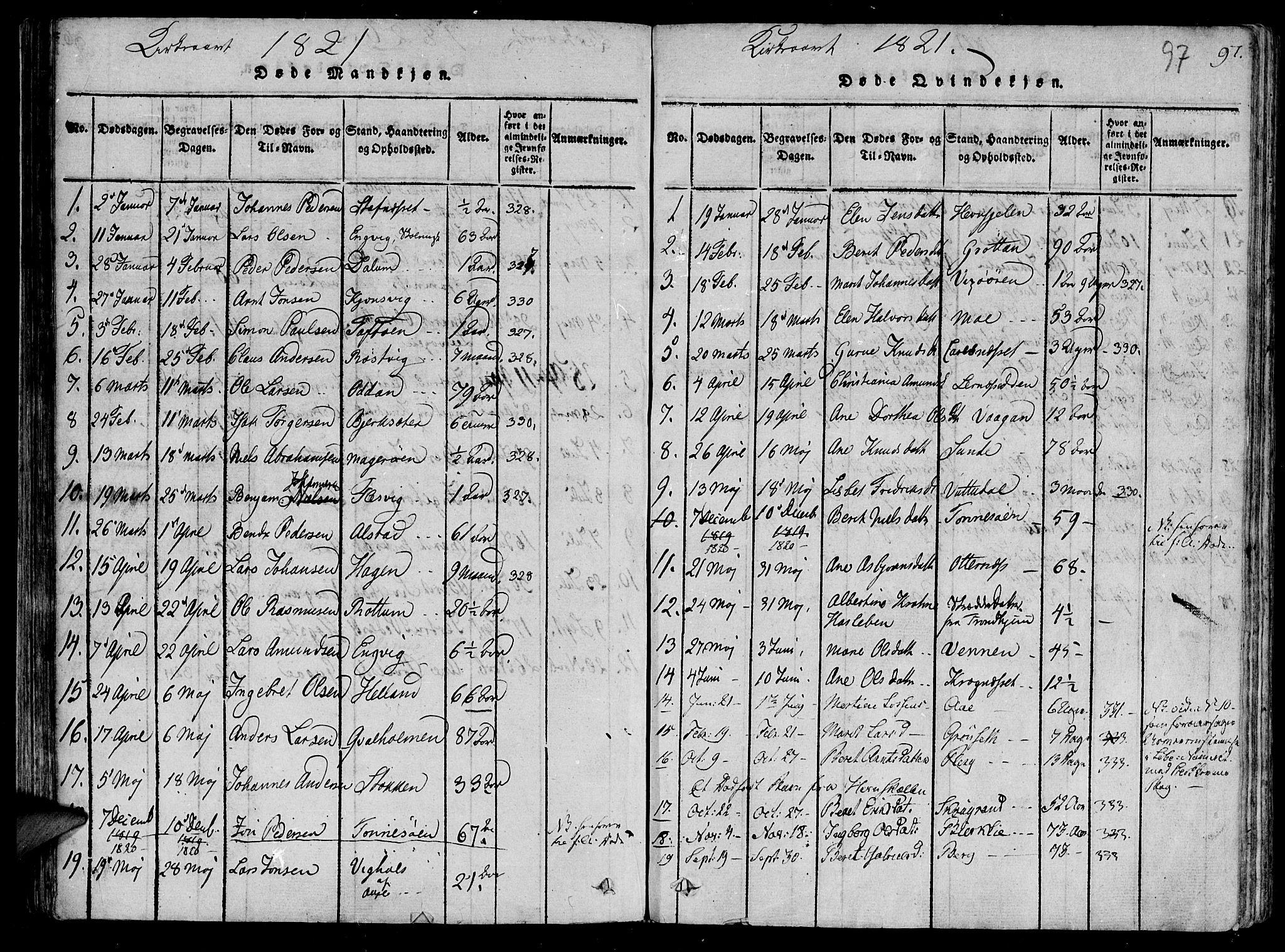 SAT, Ministerialprotokoller, klokkerbøker og fødselsregistre - Sør-Trøndelag, 630/L0491: Ministerialbok nr. 630A04, 1818-1830, s. 97