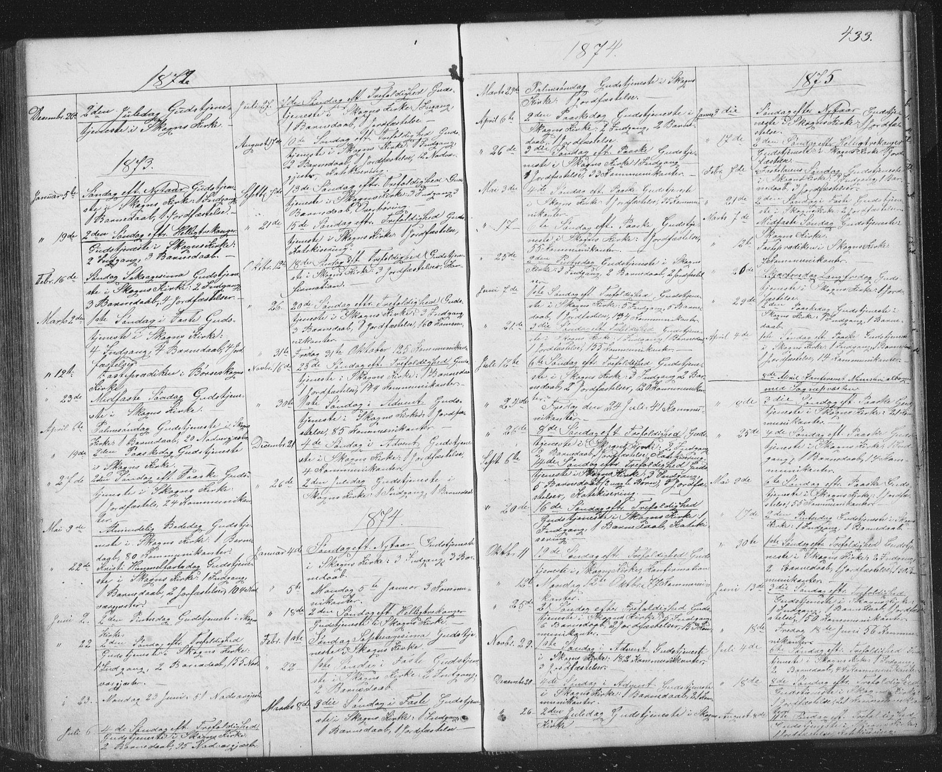 SAT, Ministerialprotokoller, klokkerbøker og fødselsregistre - Sør-Trøndelag, 667/L0798: Klokkerbok nr. 667C03, 1867-1929, s. 433