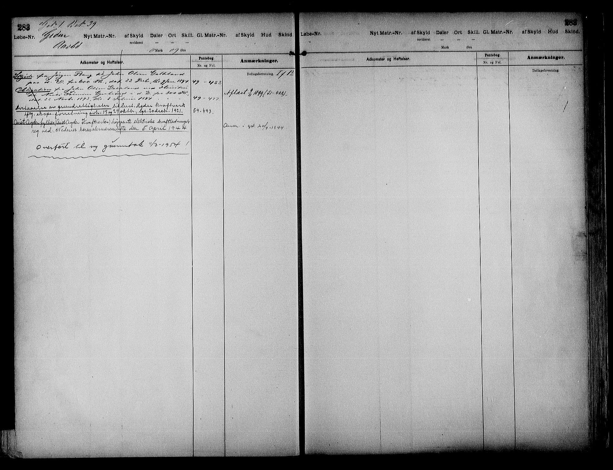 SAK, Vestre Nedenes/Sand sorenskriveri, G/Ga/L0018: Panteregister nr. 13b, 1872-1956, s. 283