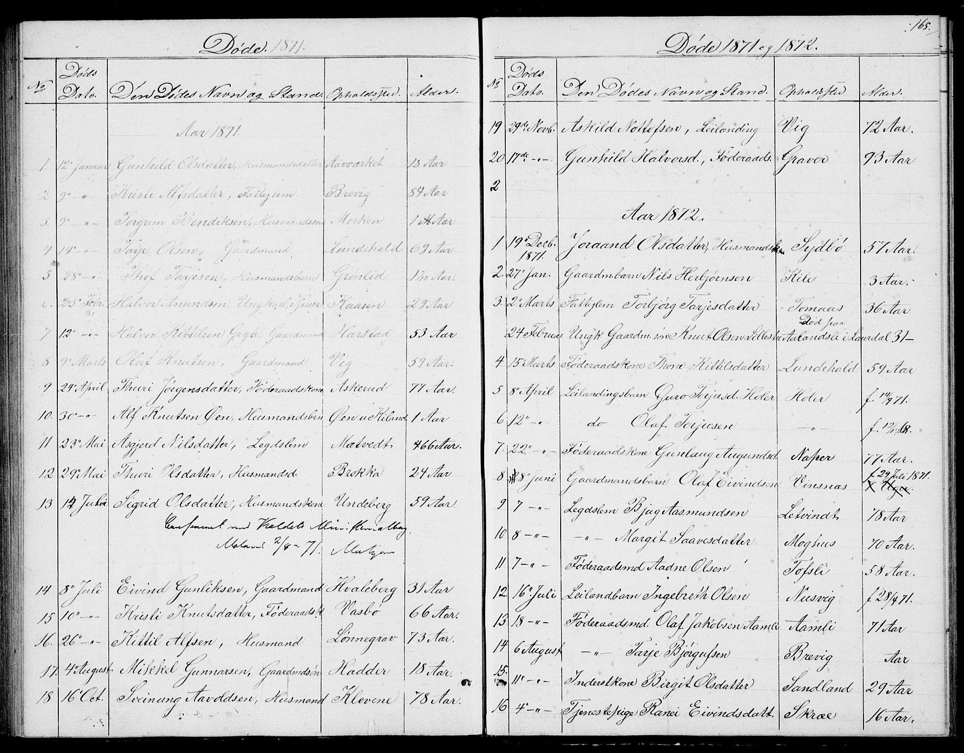 SAKO, Fyresdal kirkebøker, G/Ga/L0004: Klokkerbok nr. I 4, 1864-1892, s. 165