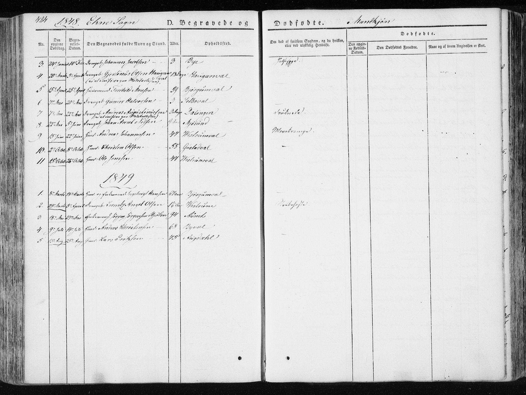 SAT, Ministerialprotokoller, klokkerbøker og fødselsregistre - Nord-Trøndelag, 717/L0154: Ministerialbok nr. 717A06 /2, 1836-1849, s. 424