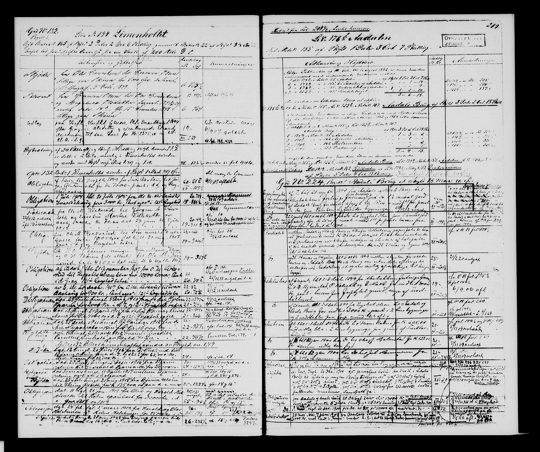 SAH, Sør-Hedmark sorenskriveri, H/Ha/Hac/Hacc/L0001: Panteregister nr. 3.1, 1855-1943, s. 219