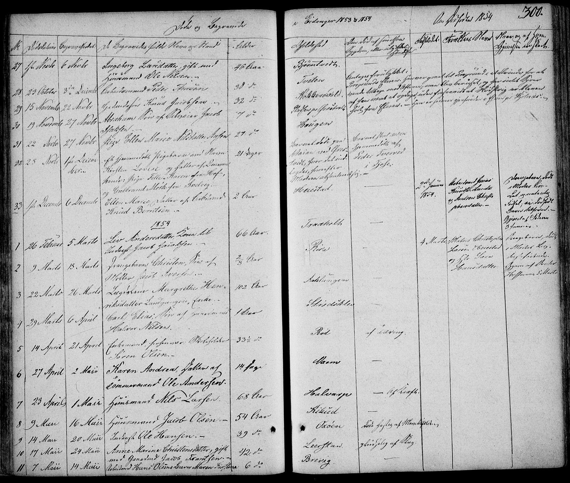 SAKO, Eidanger kirkebøker, F/Fa/L0008: Ministerialbok nr. 8, 1831-1858, s. 300