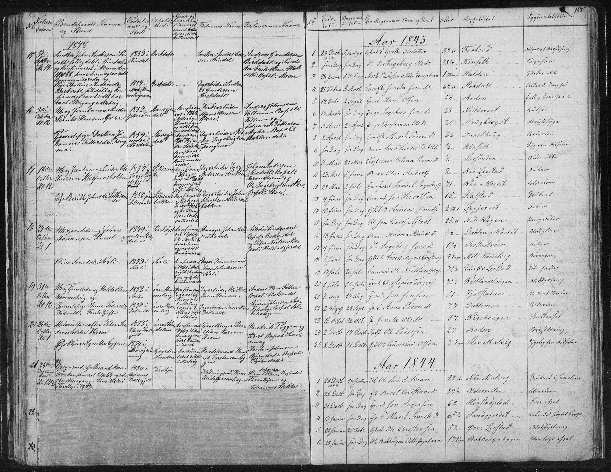 SAT, Ministerialprotokoller, klokkerbøker og fødselsregistre - Sør-Trøndelag, 616/L0406: Ministerialbok nr. 616A03, 1843-1879, s. 152